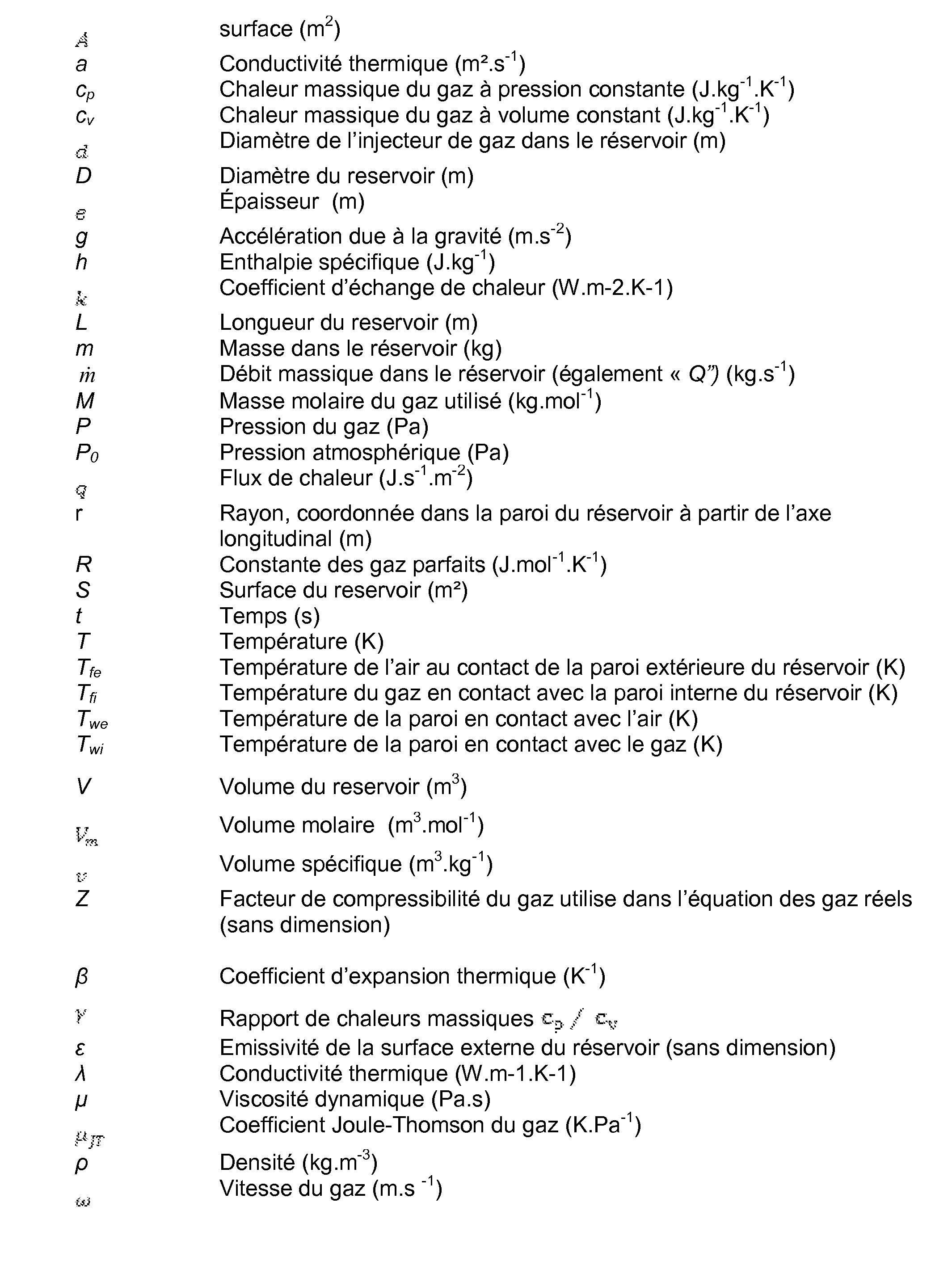 Dispositif De Procédé Remplissage Et Wo2016181057a1 Ou SULpzMVqG