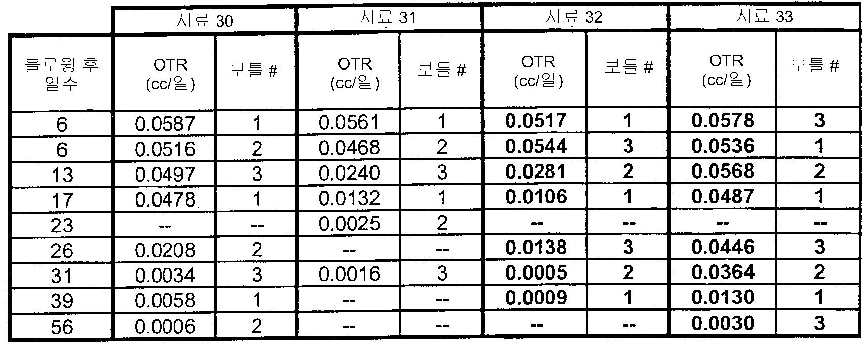 Figure 112007041122157-PCT00017