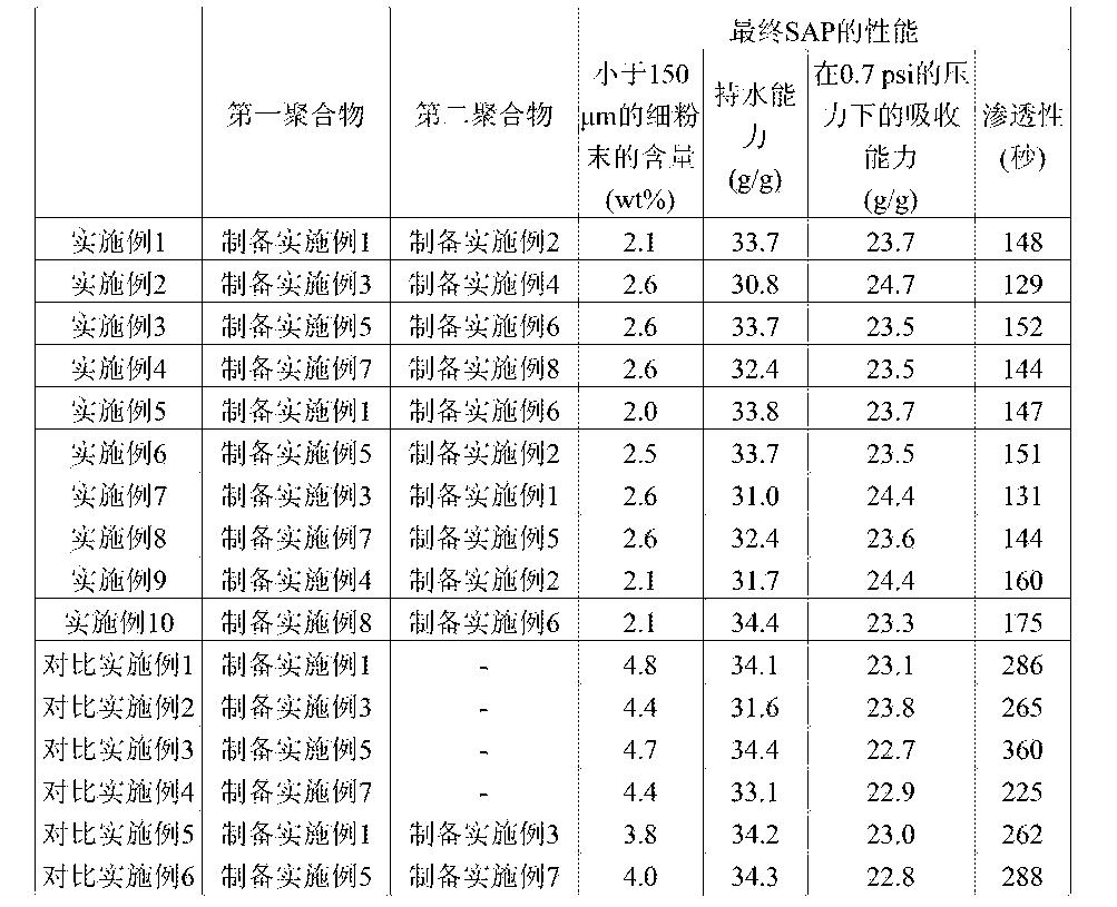 Figure CN104144973BD00181