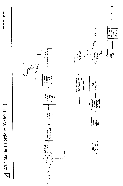 Figure US20020152151A1-20021017-P00014