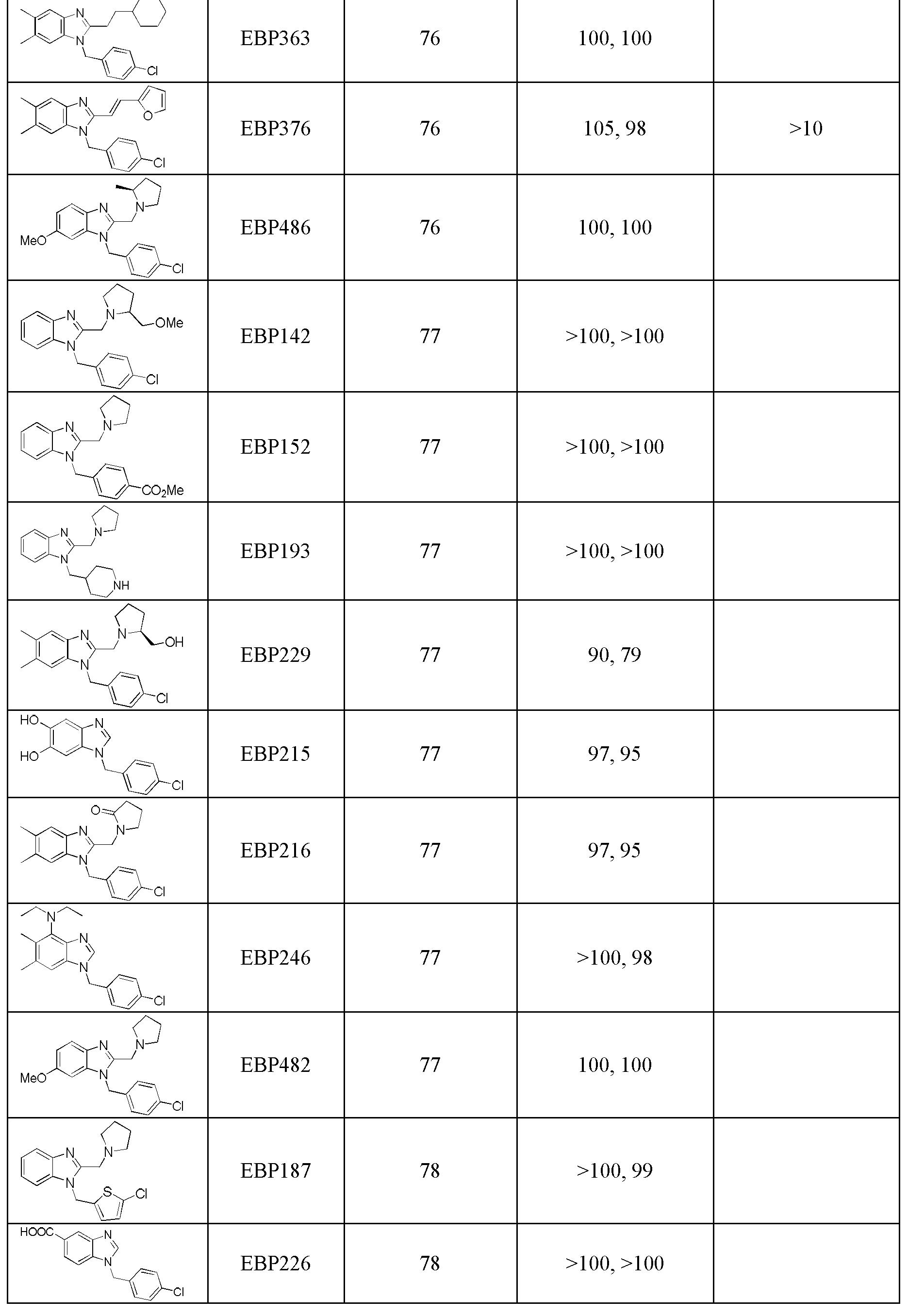Figure CN102448458BD01251