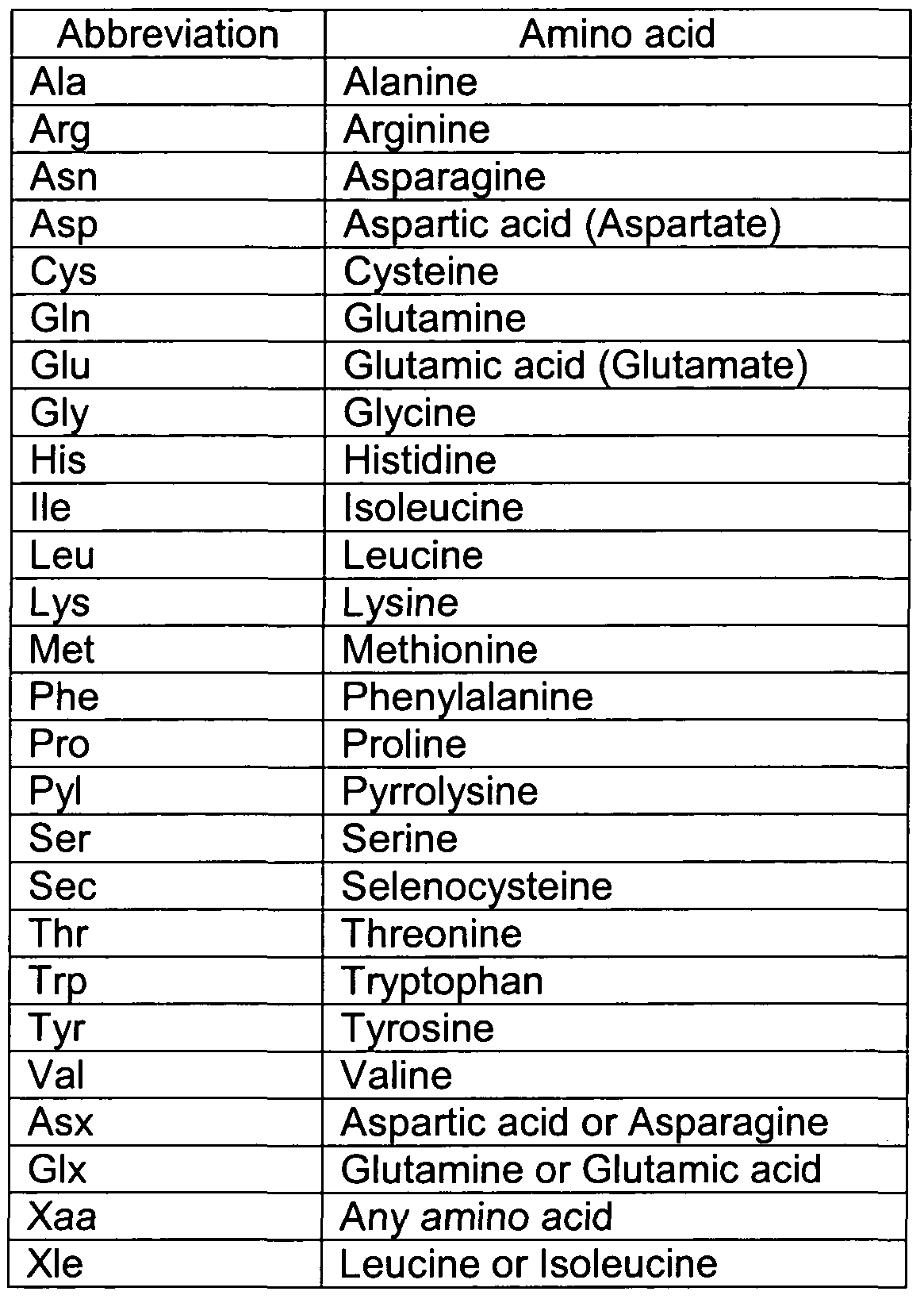 palpebral agenesia in cat hyaluronic acid uses