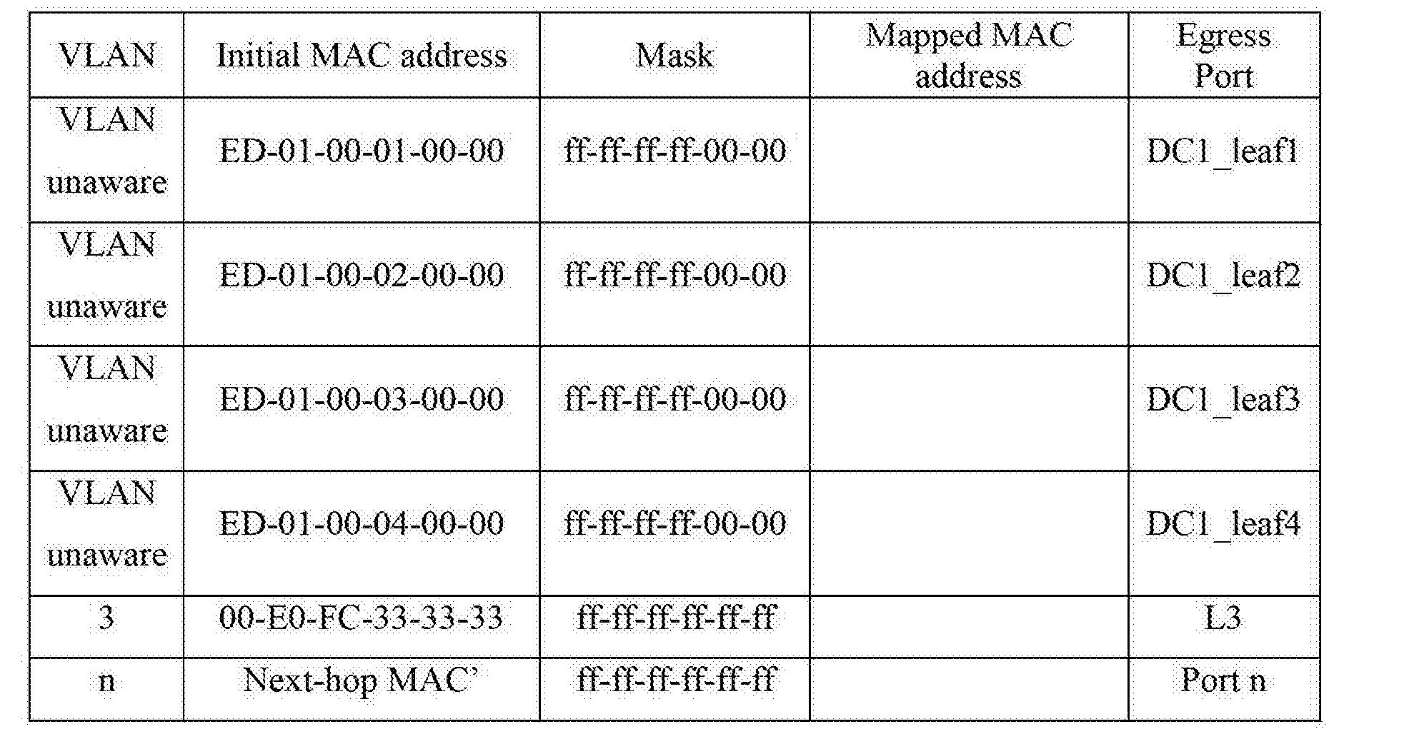Figure CN103259727BD00161