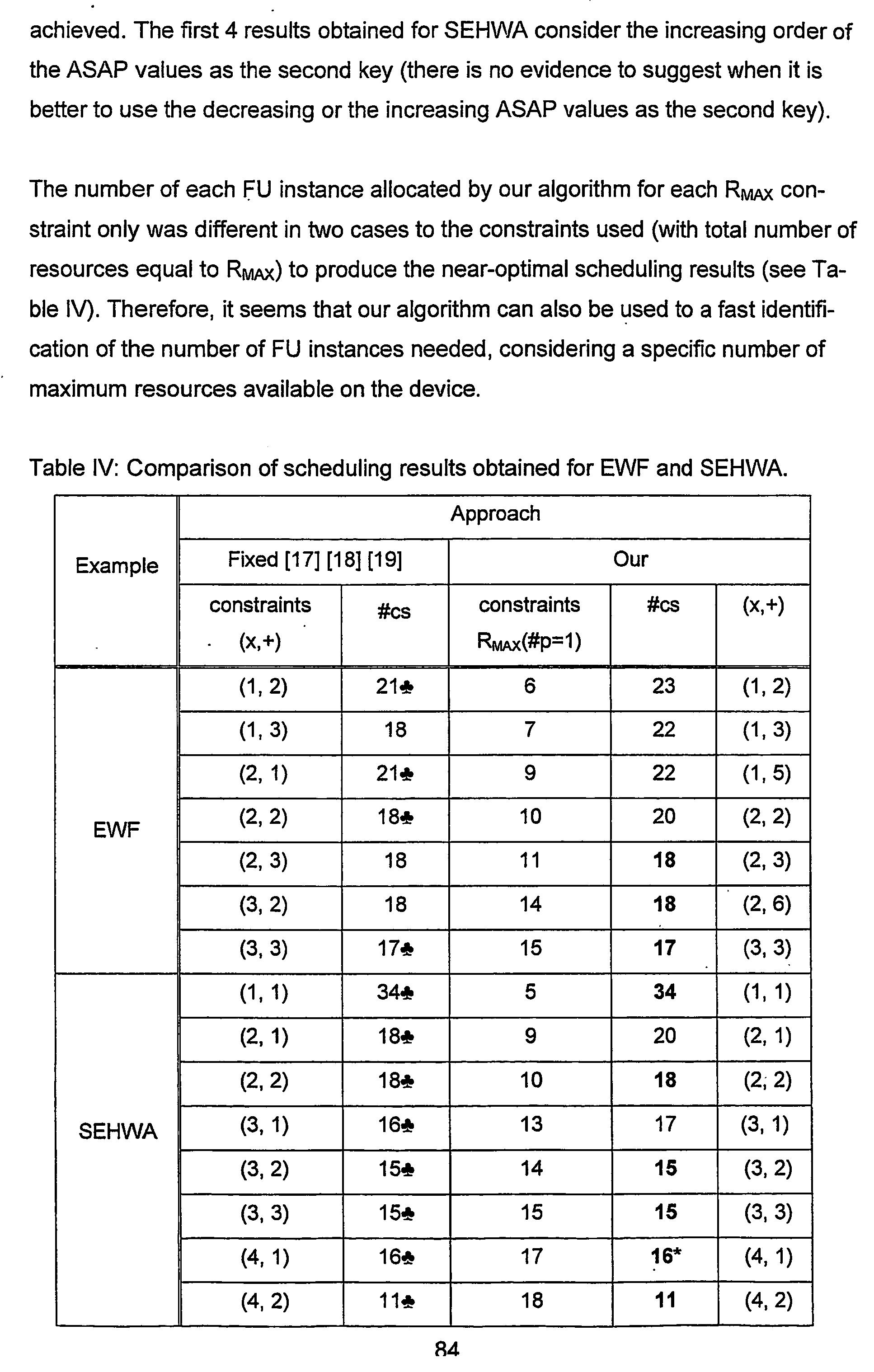 Figure US20050132344A1-20050616-P00068