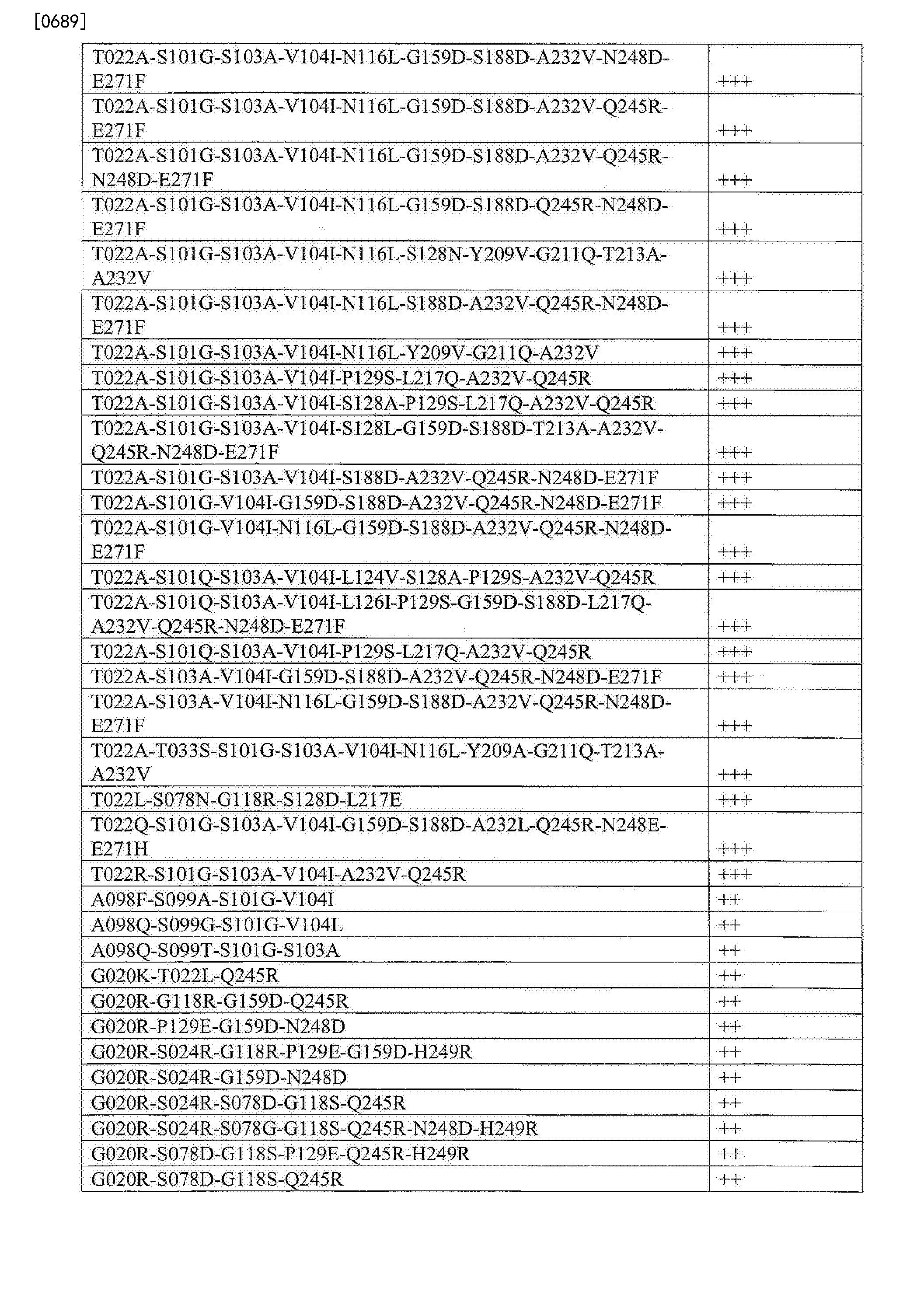 Figure CN103764823BD02911