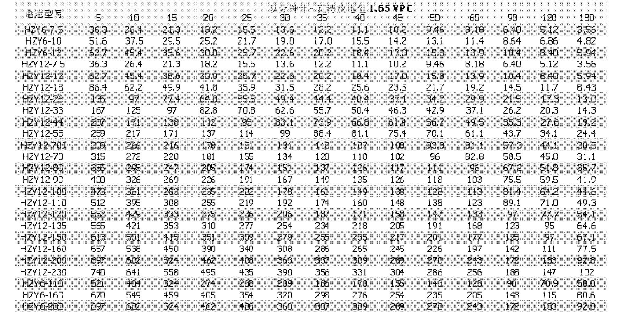 Figure CN102118058BD00121