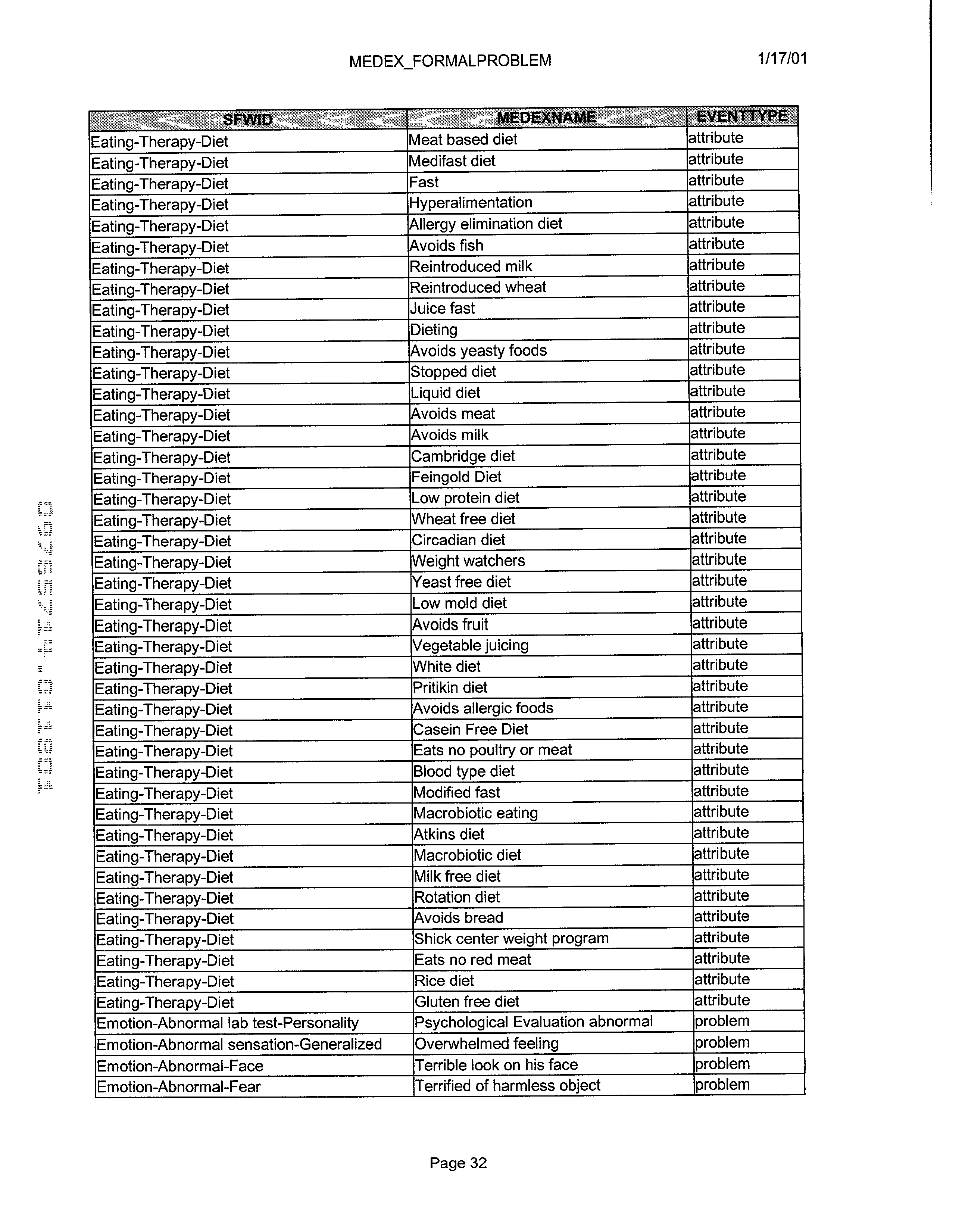 Figure US20030061072A1-20030327-P00761