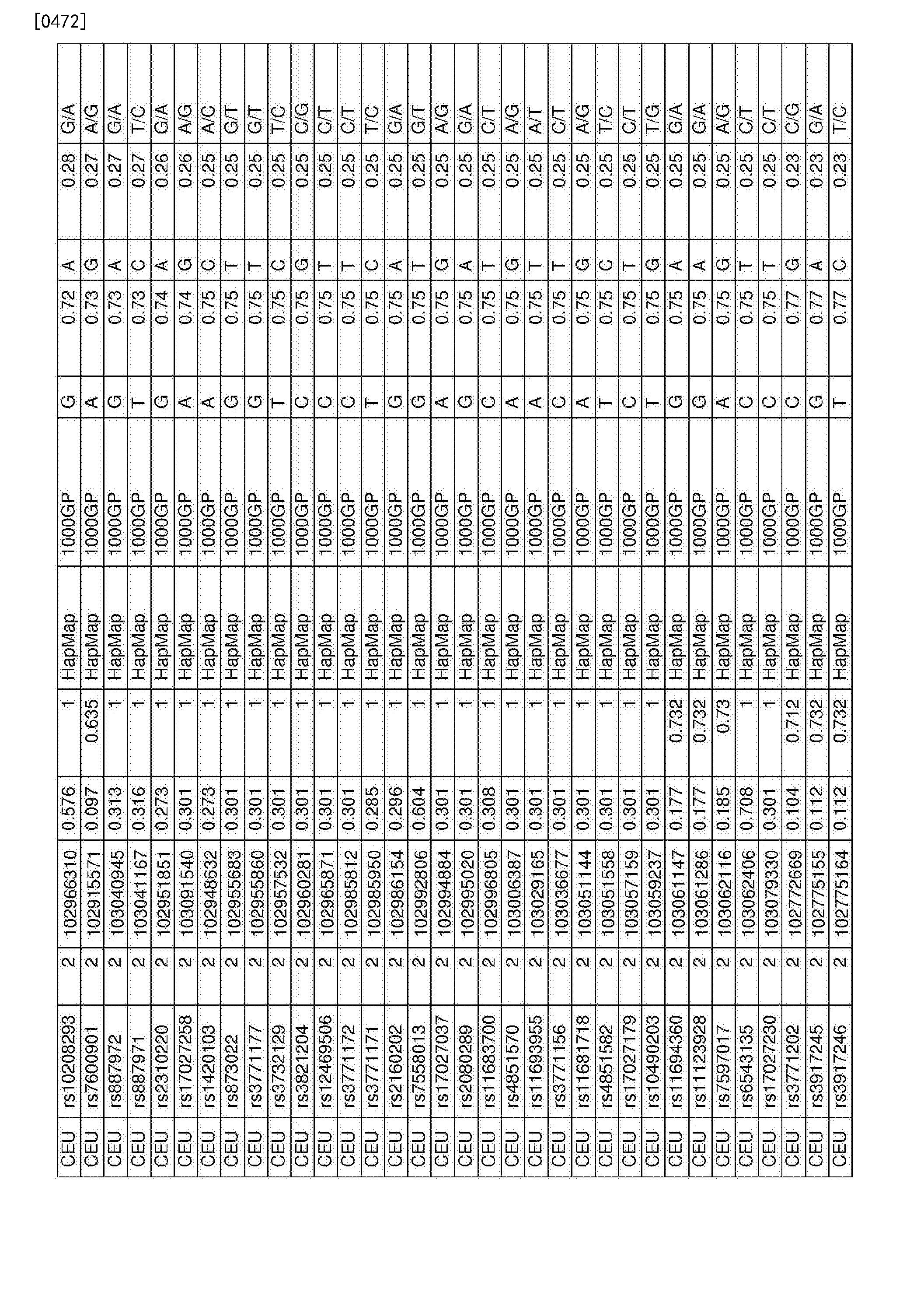 Figure CN107109494AD01431