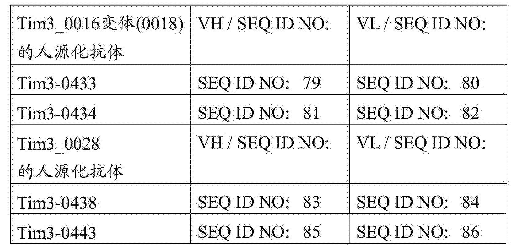 Figure CN107001475AD00601