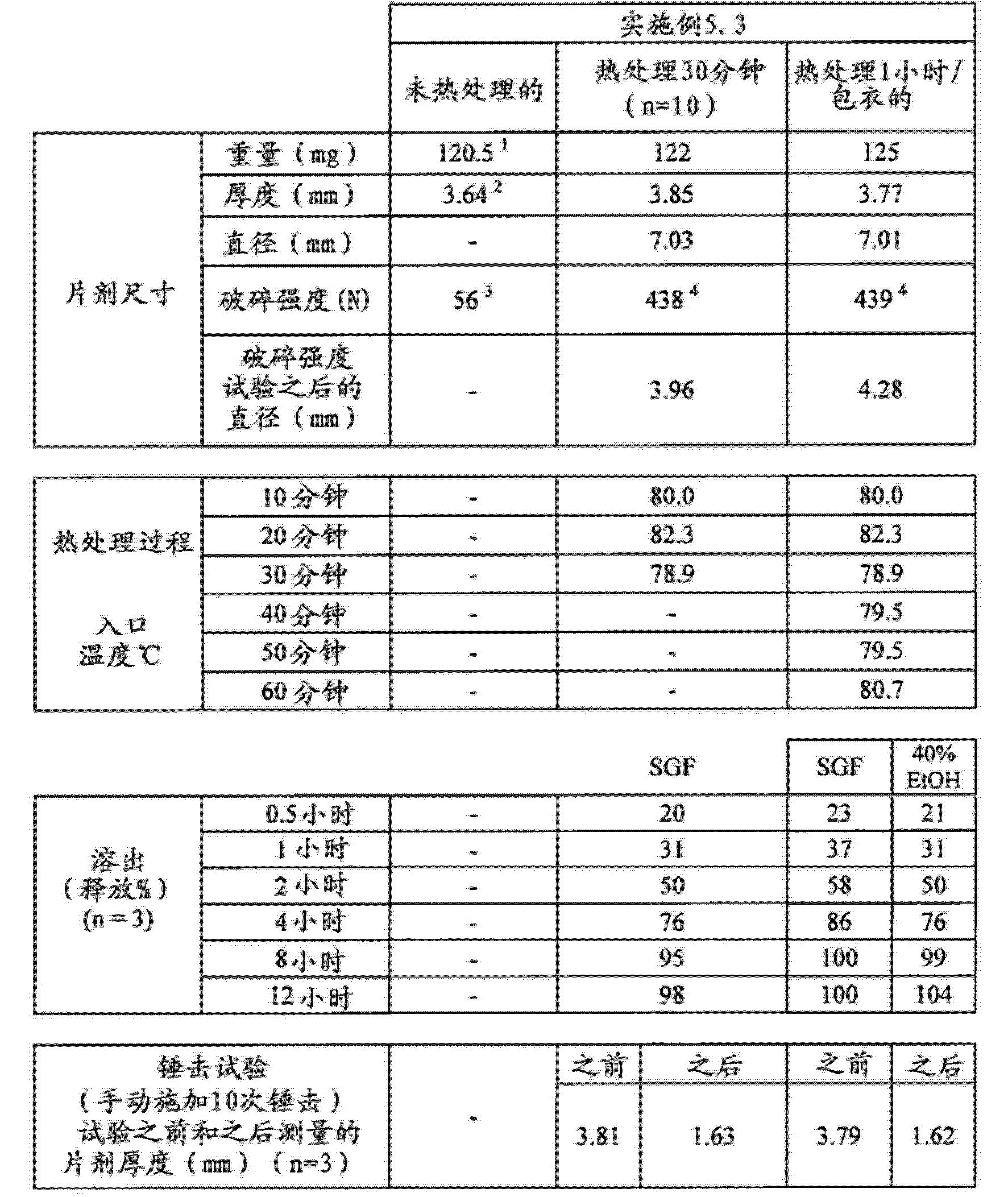 Figure CN102743355BD00761