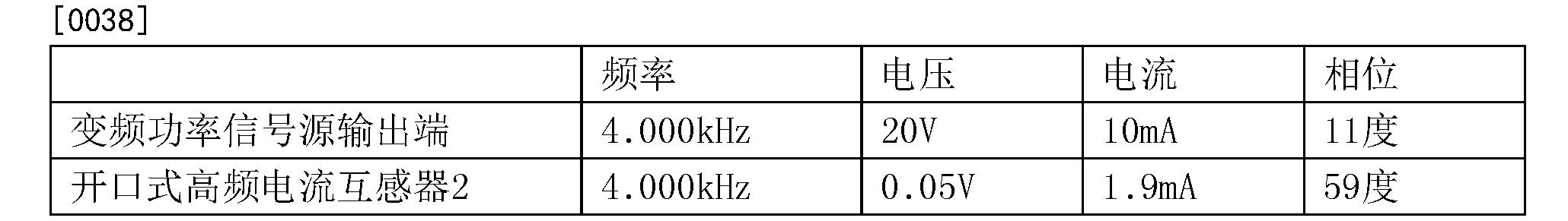 Figure CN103926514BD00083