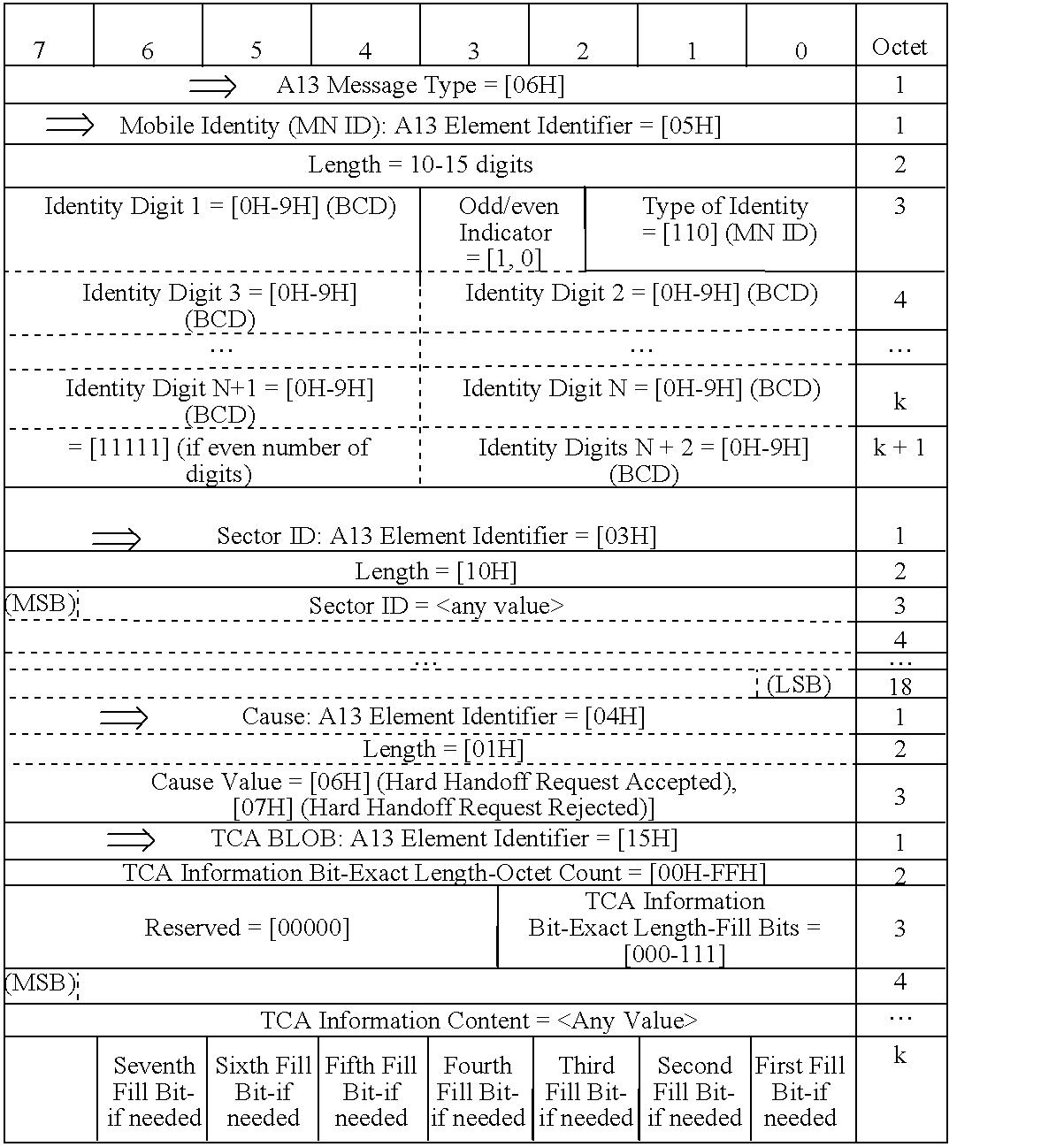 Figure US07512110-20090331-C00003