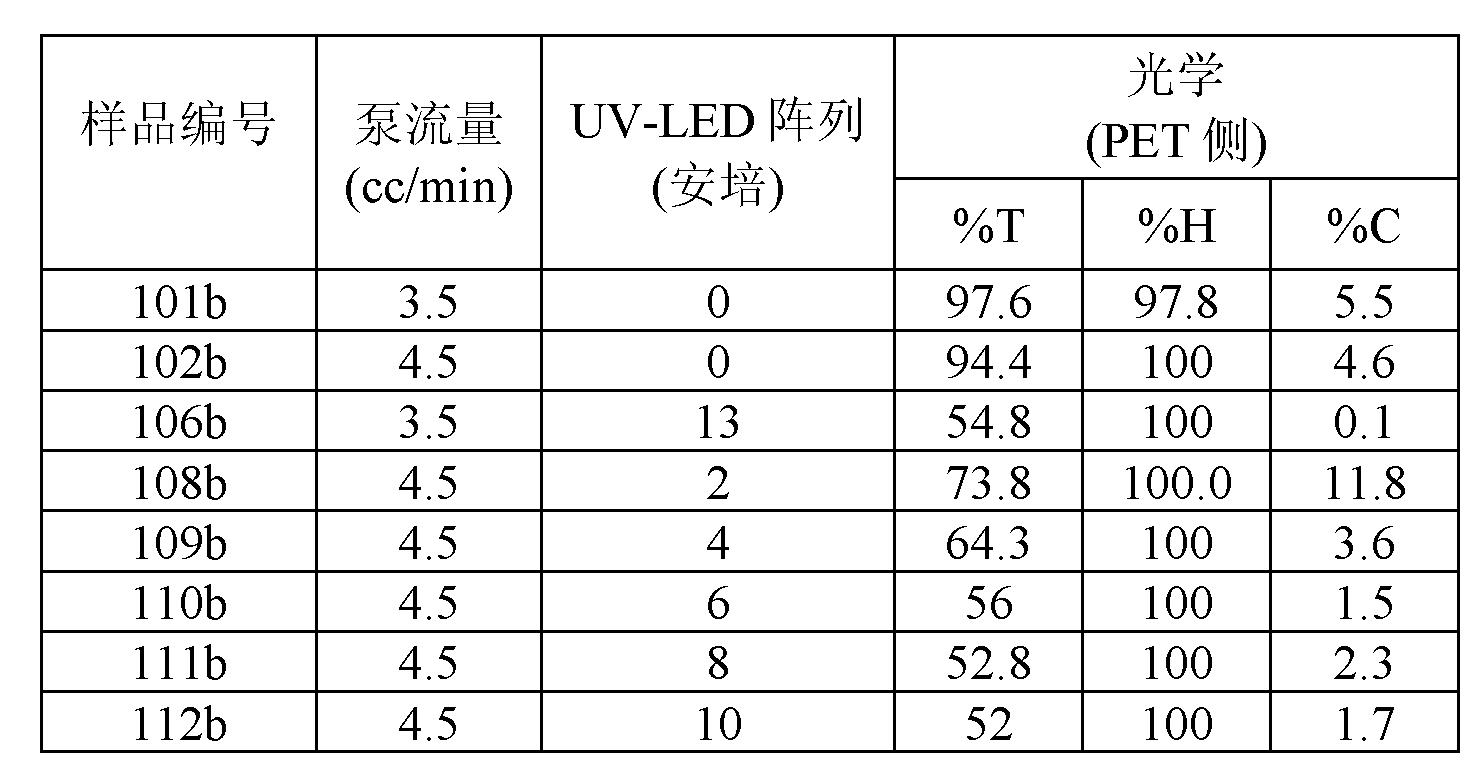 Figure CN102576101BD00171