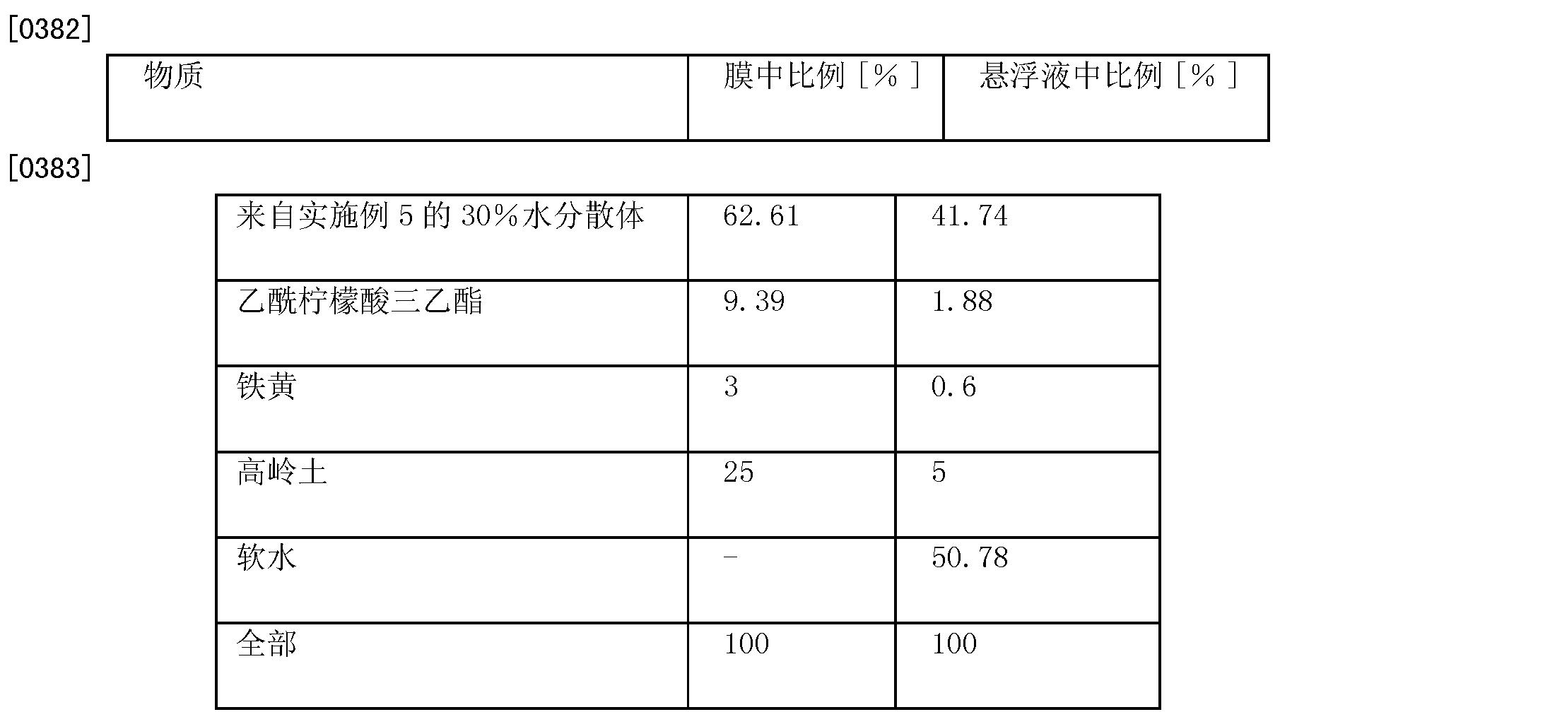 Figure CN101778870BD00382