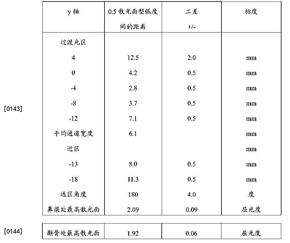 Figure CN103631031BD00211