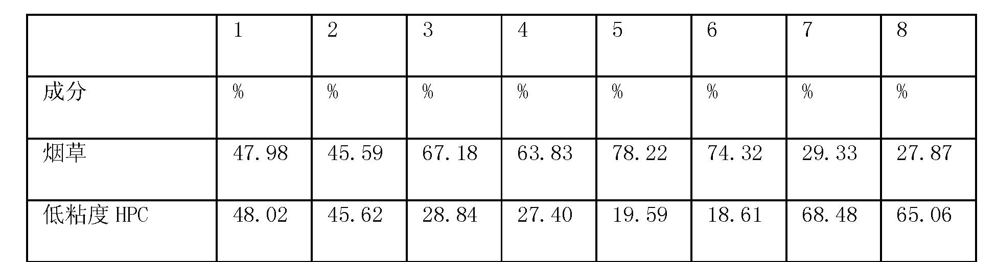 Figure CN102669810BD00511