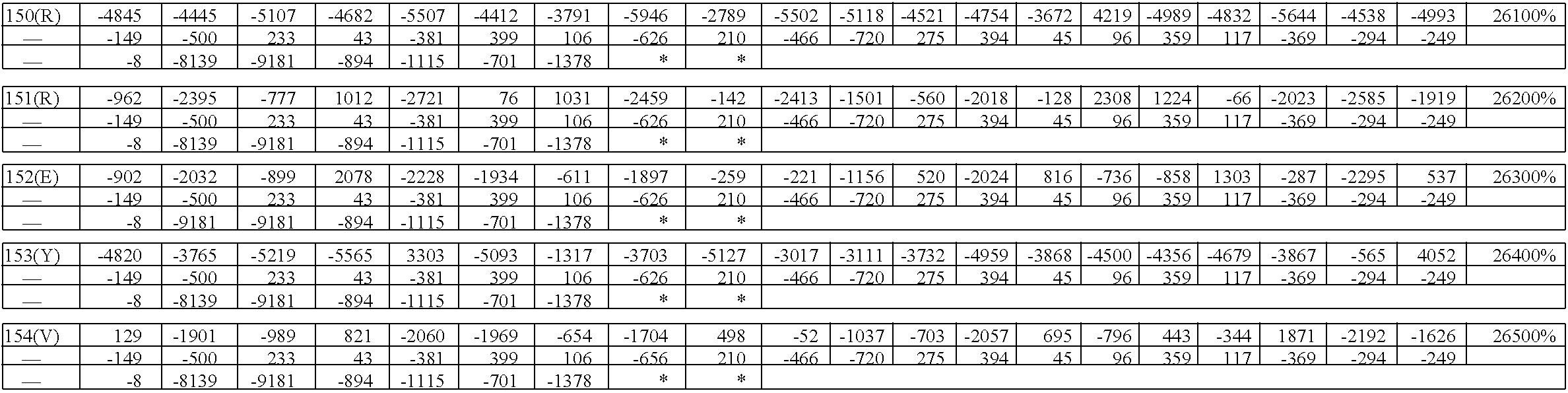 Figure US08945899-20150203-C00027