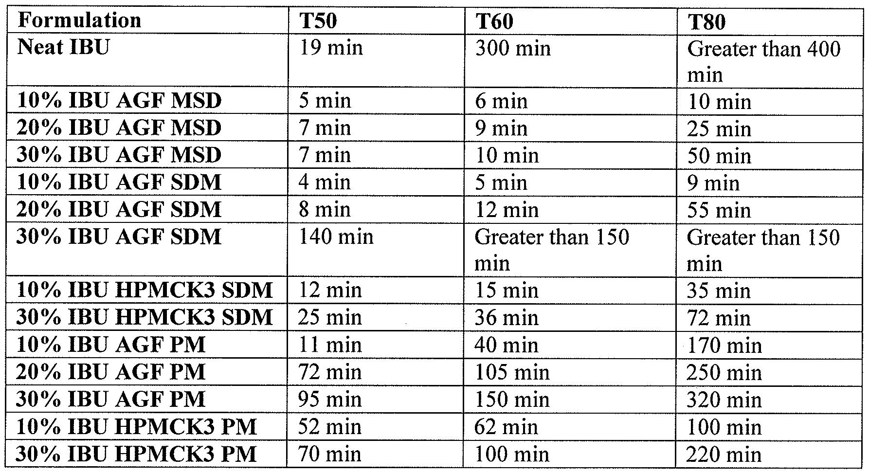 Figure imgf000045_0001