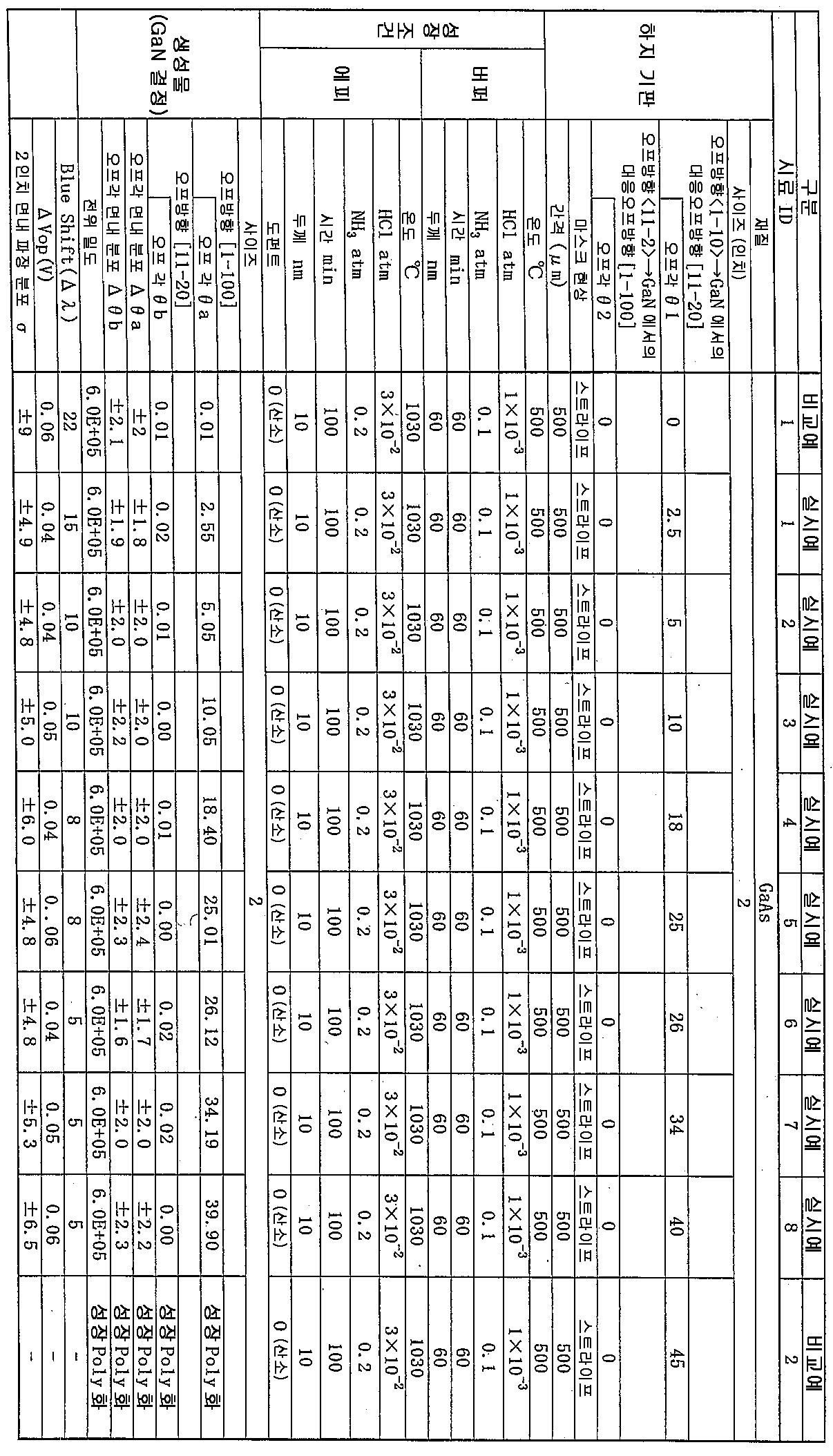 Figure 112008041673519-PAT00001