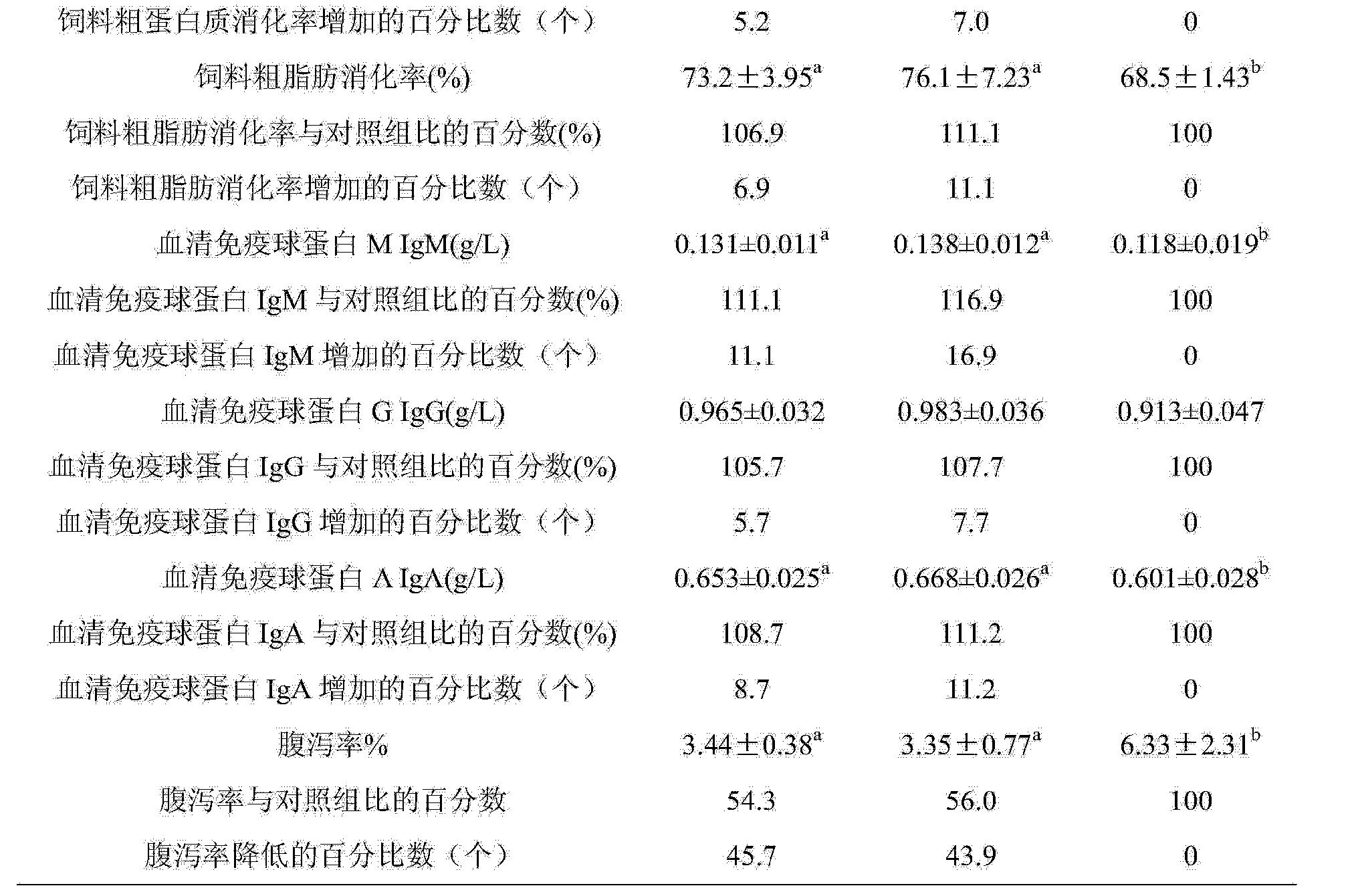 Figure CN104686835AD00051