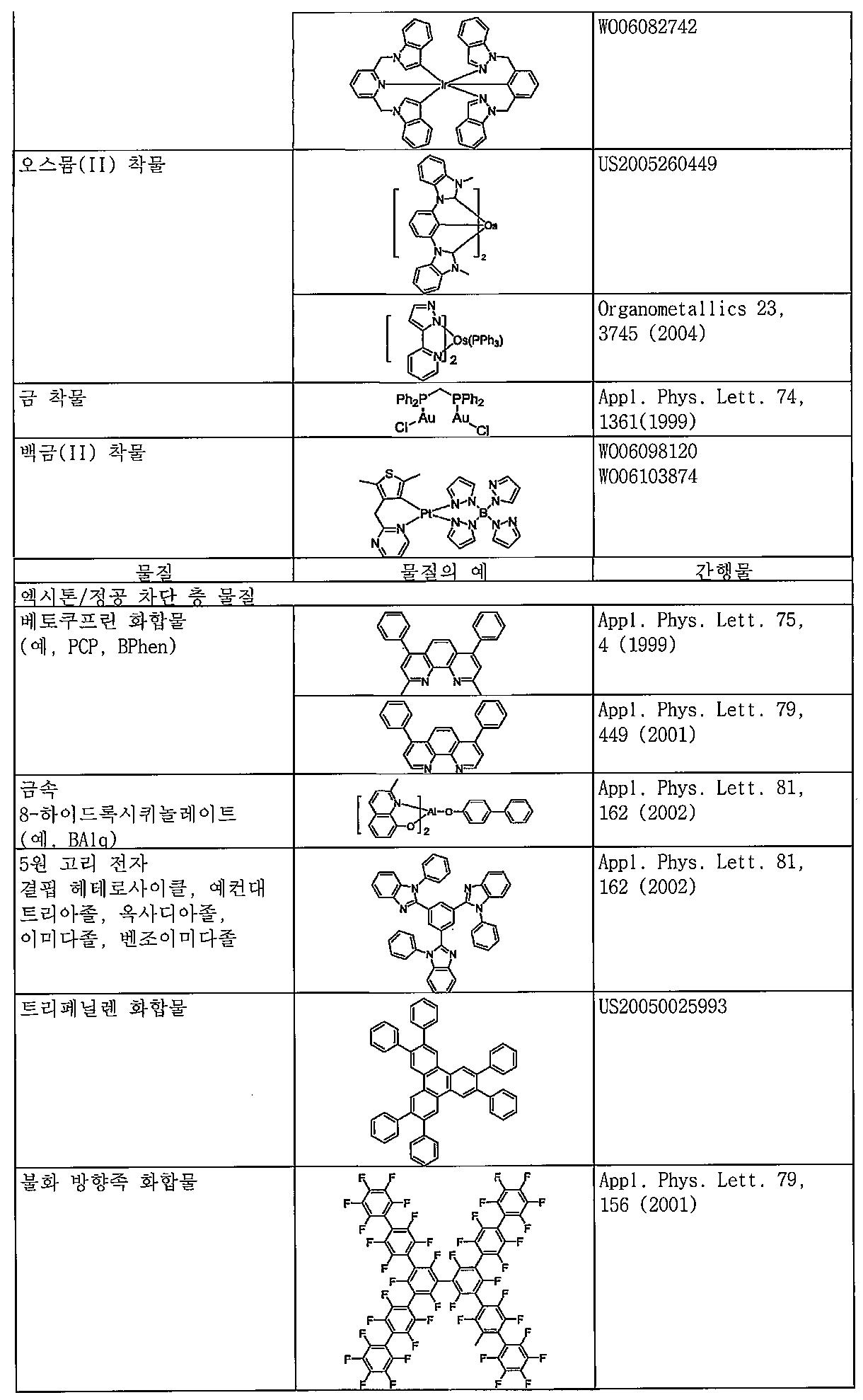 Figure 112011098457278-pct00117