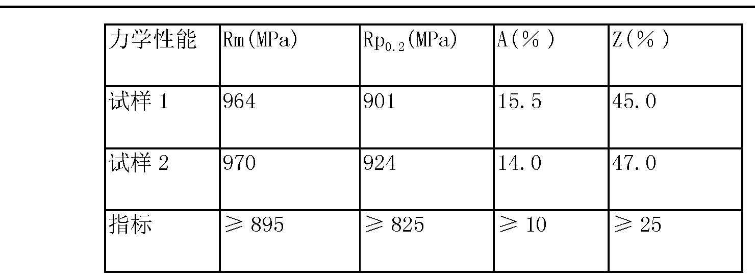 Figure CN104959501AD00071