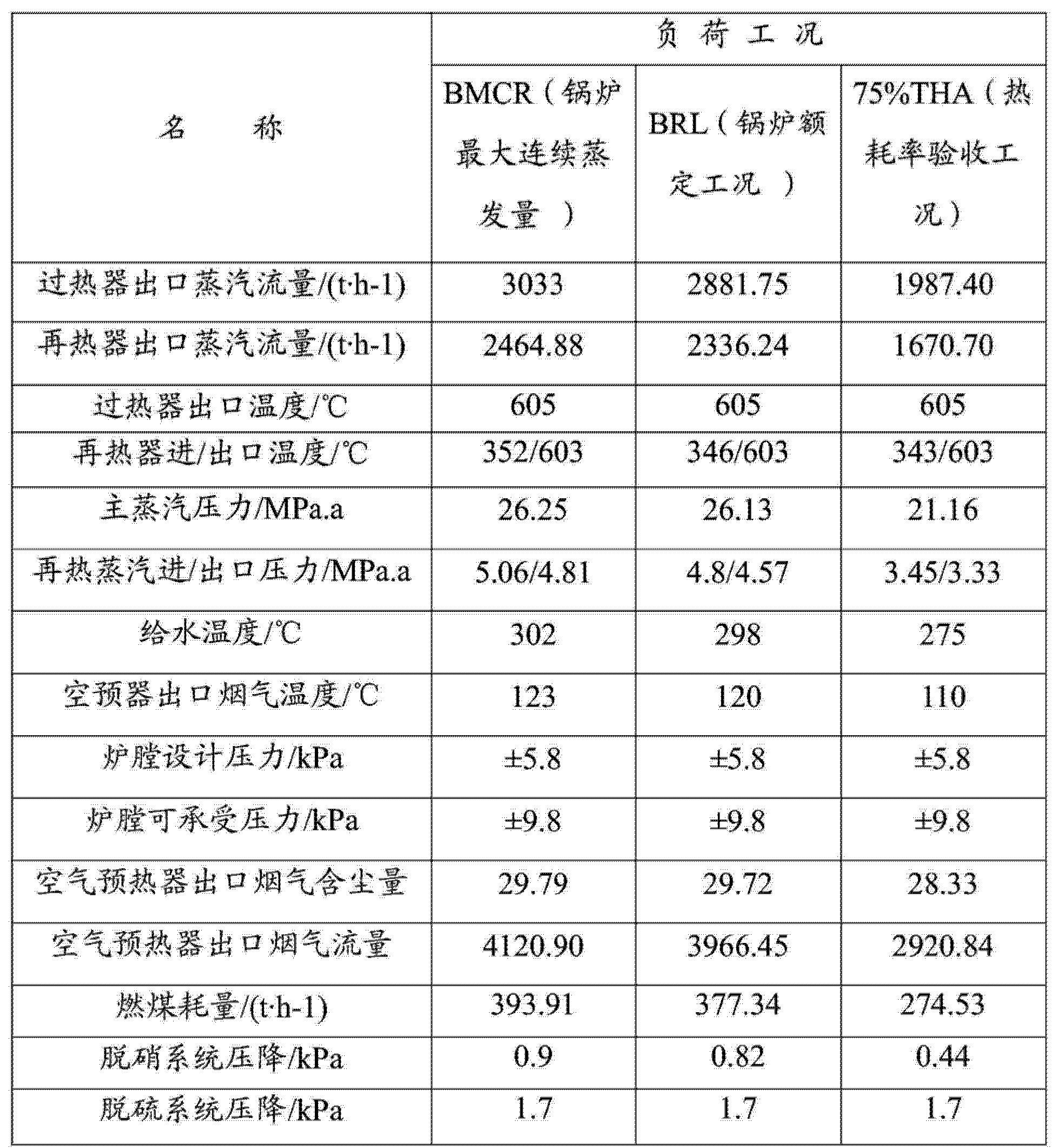 Figure CN103566747AD00051