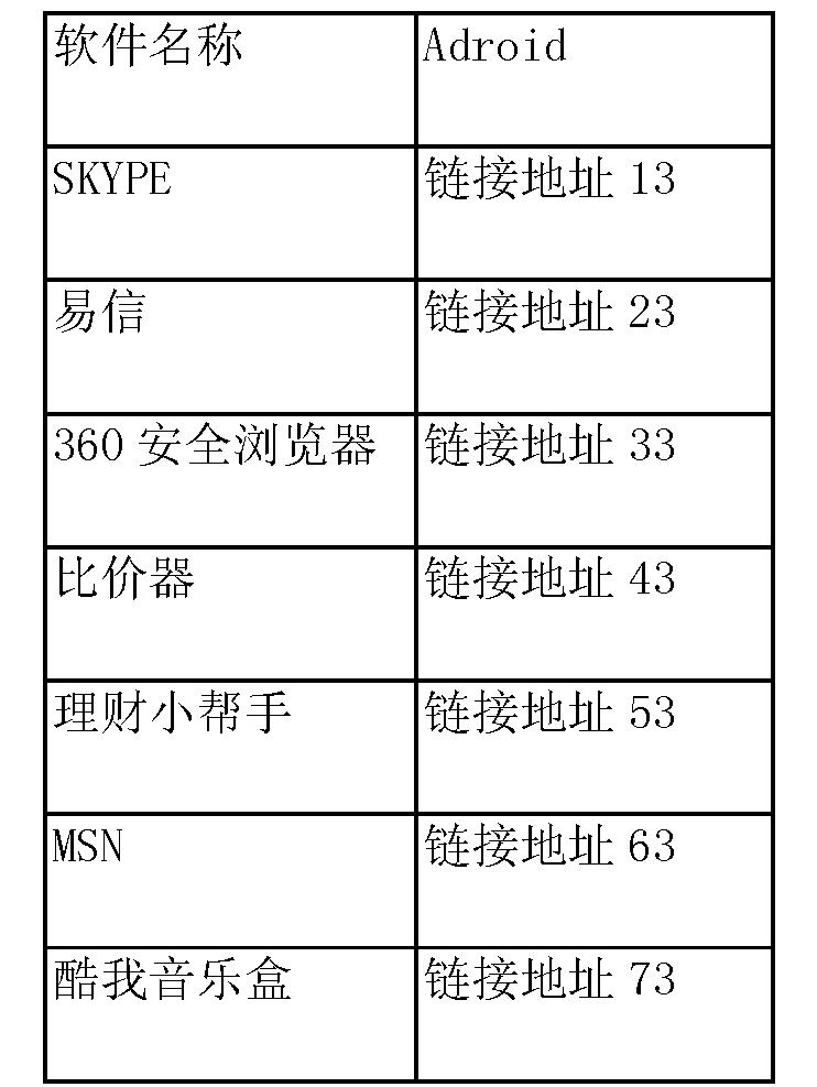 Figure CN103744691AD00101