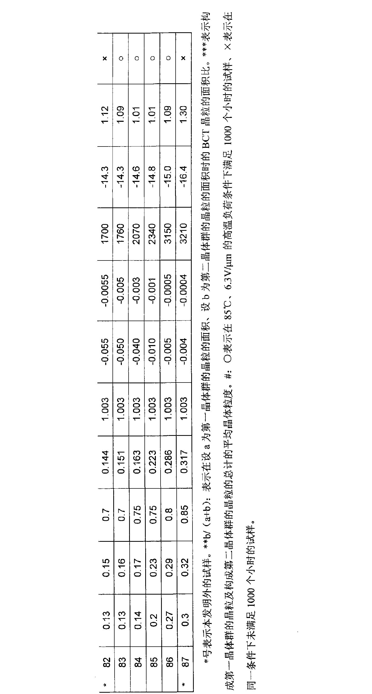 Figure CN101517672BD00281