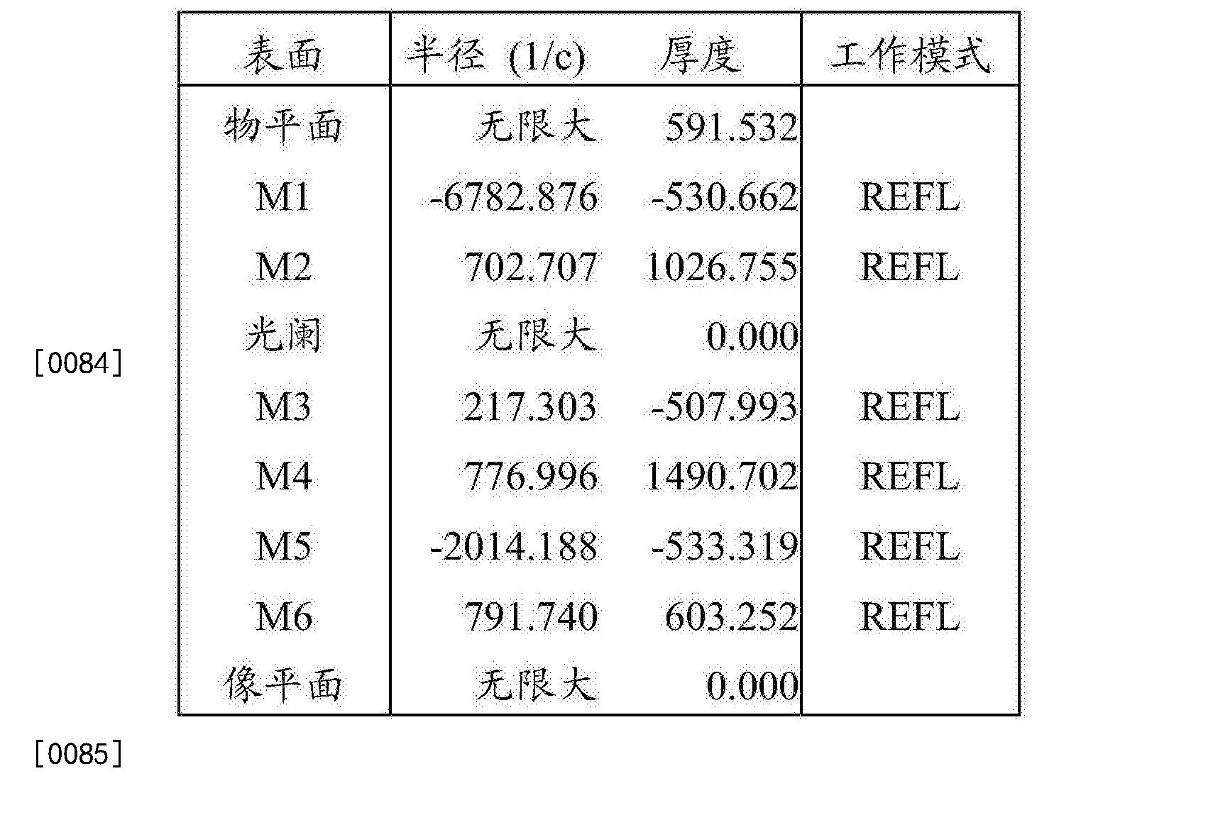 Figure CN102819197BD00131