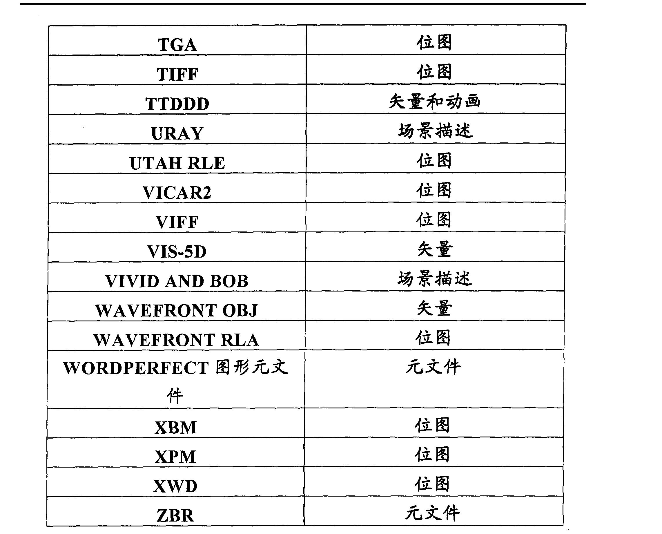Figure CN101594518BD00221