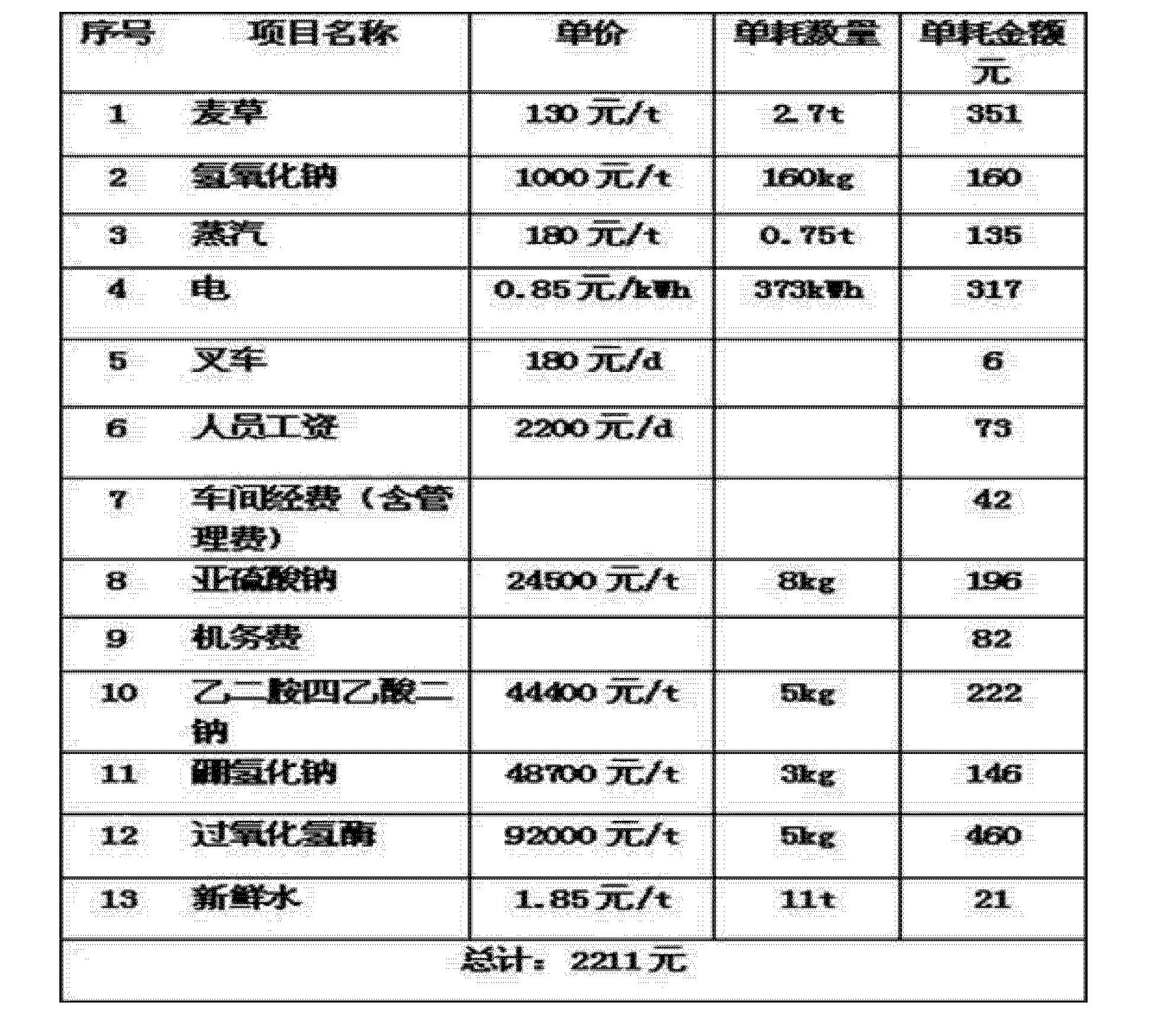 Figure CN103174047AD00061