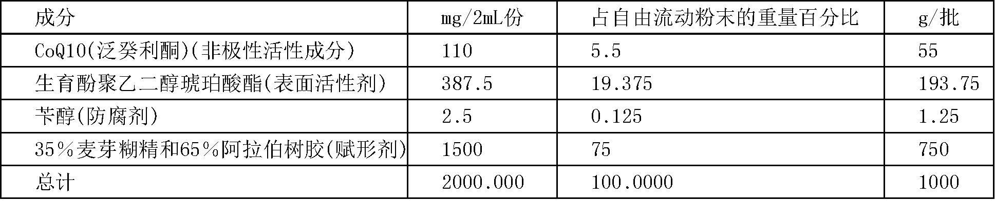 Figure CN102036661BD00953