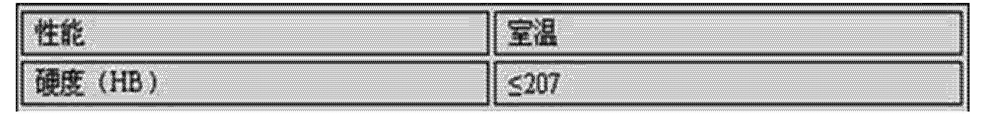 Figure CN103921079AD00102