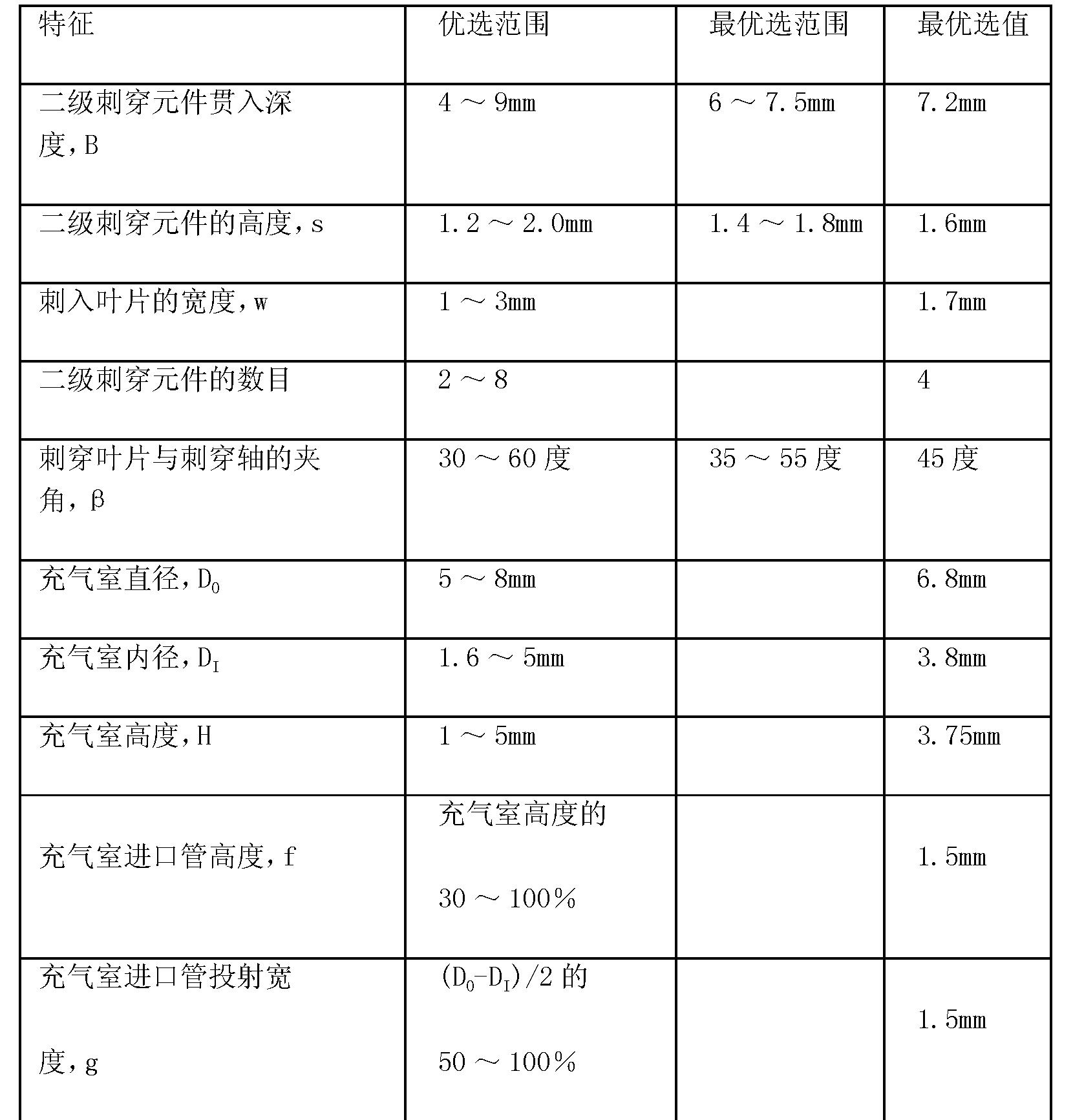 Figure CN1805731BD00181