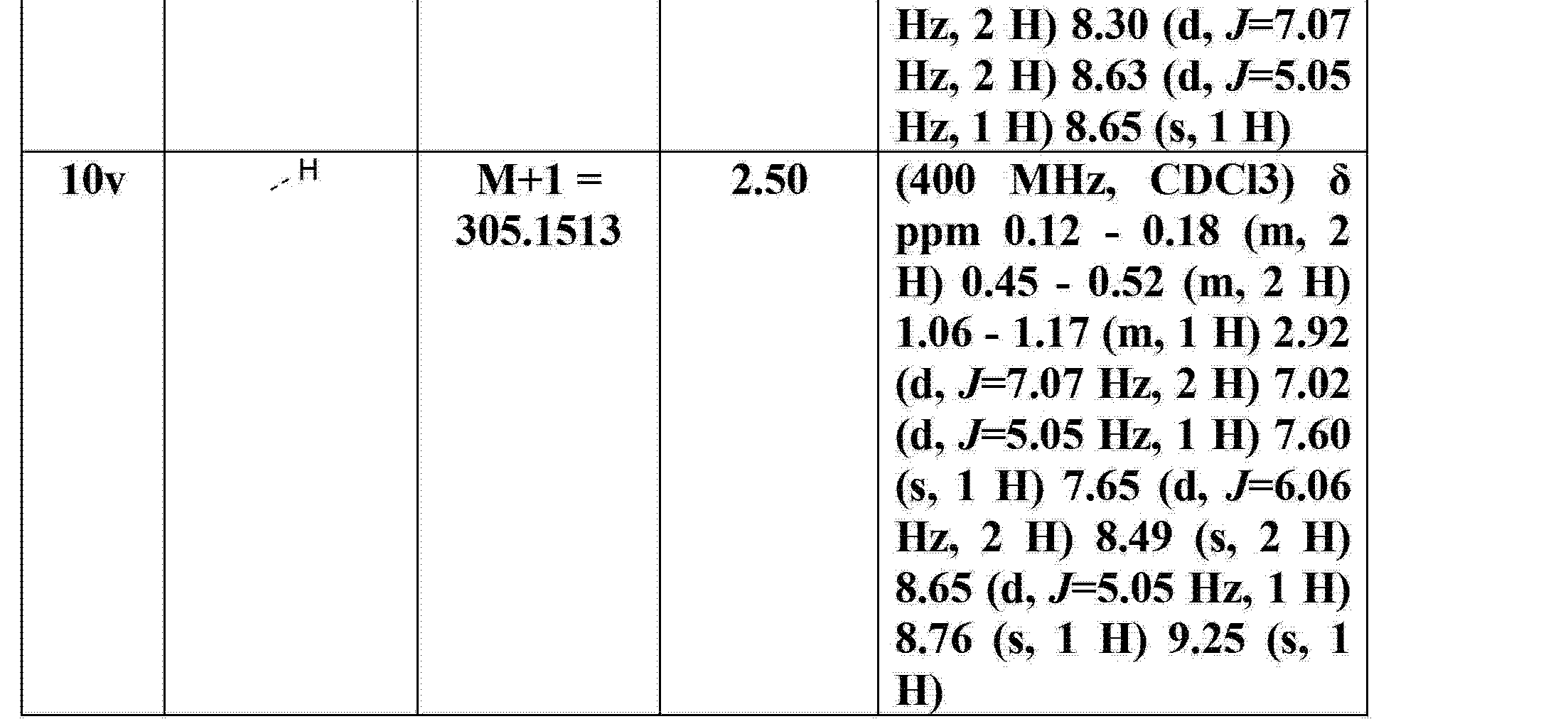 Figure CN103270026AD00641