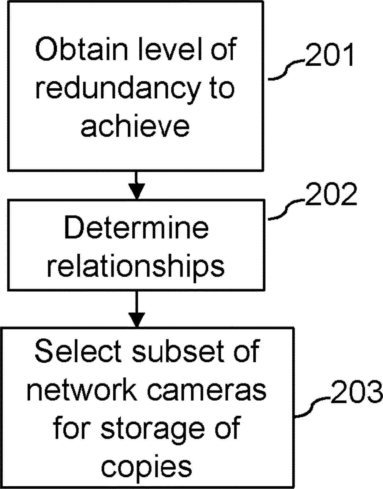 Figure GB2553108A_D0001