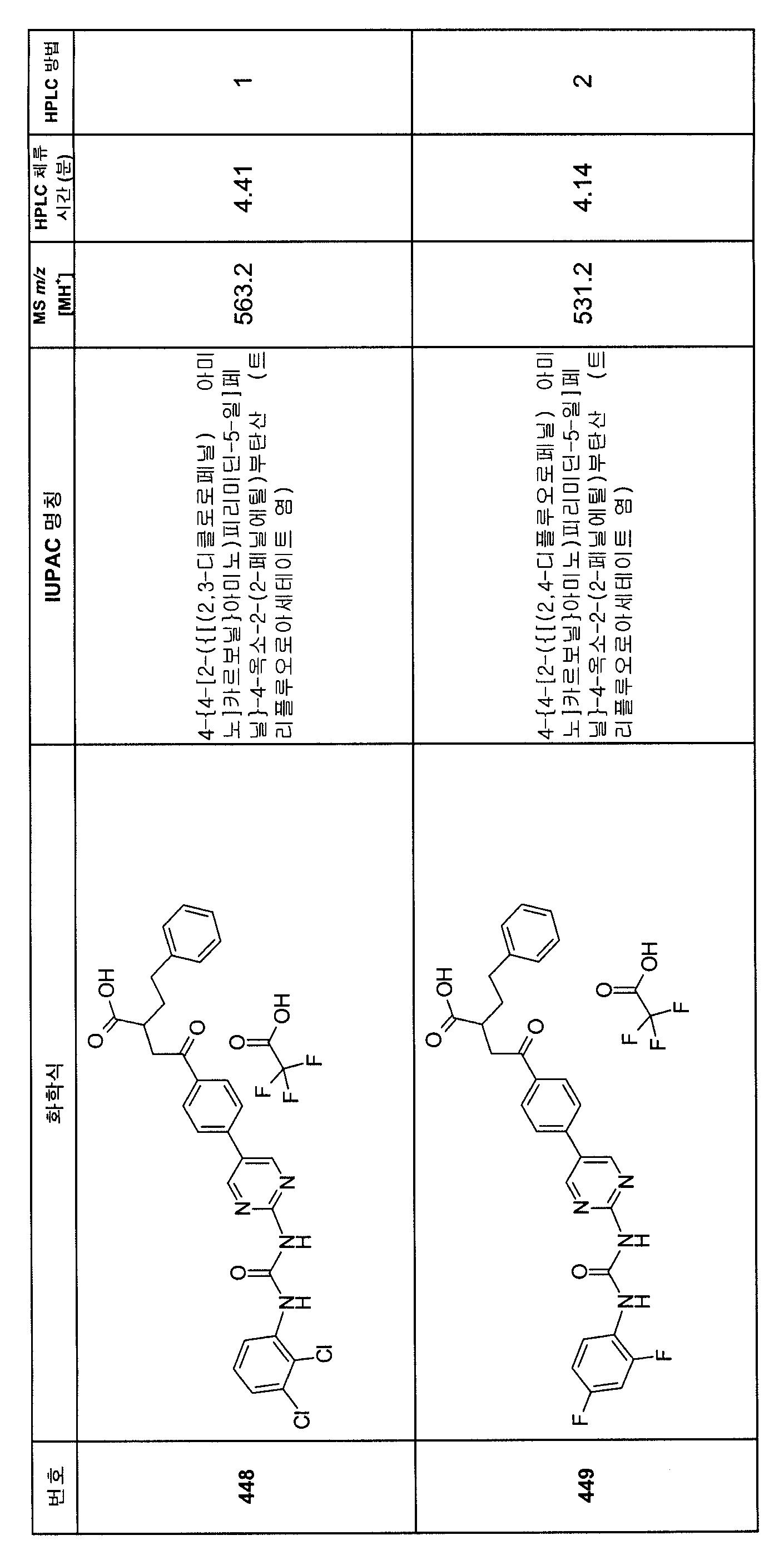Figure 112007082249387-PCT00281