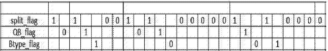 Figure PCTKR2017007656-appb-T000002