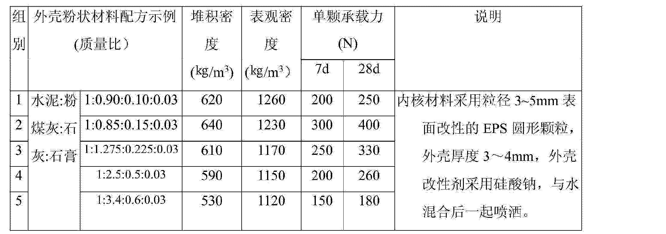 Figure CN103496866AD00061