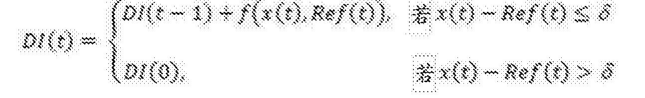 Figure CN105050656BD00211