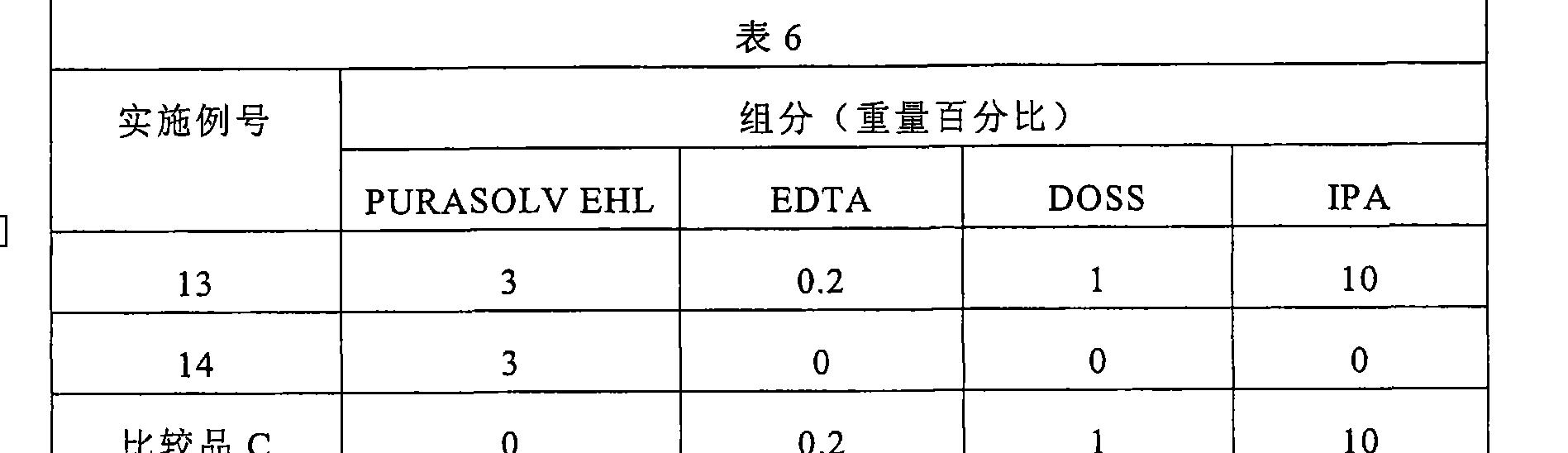 Figure CN101137357BD00481