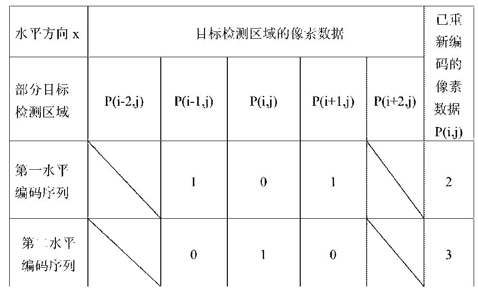 Figure CN105989807AD00101