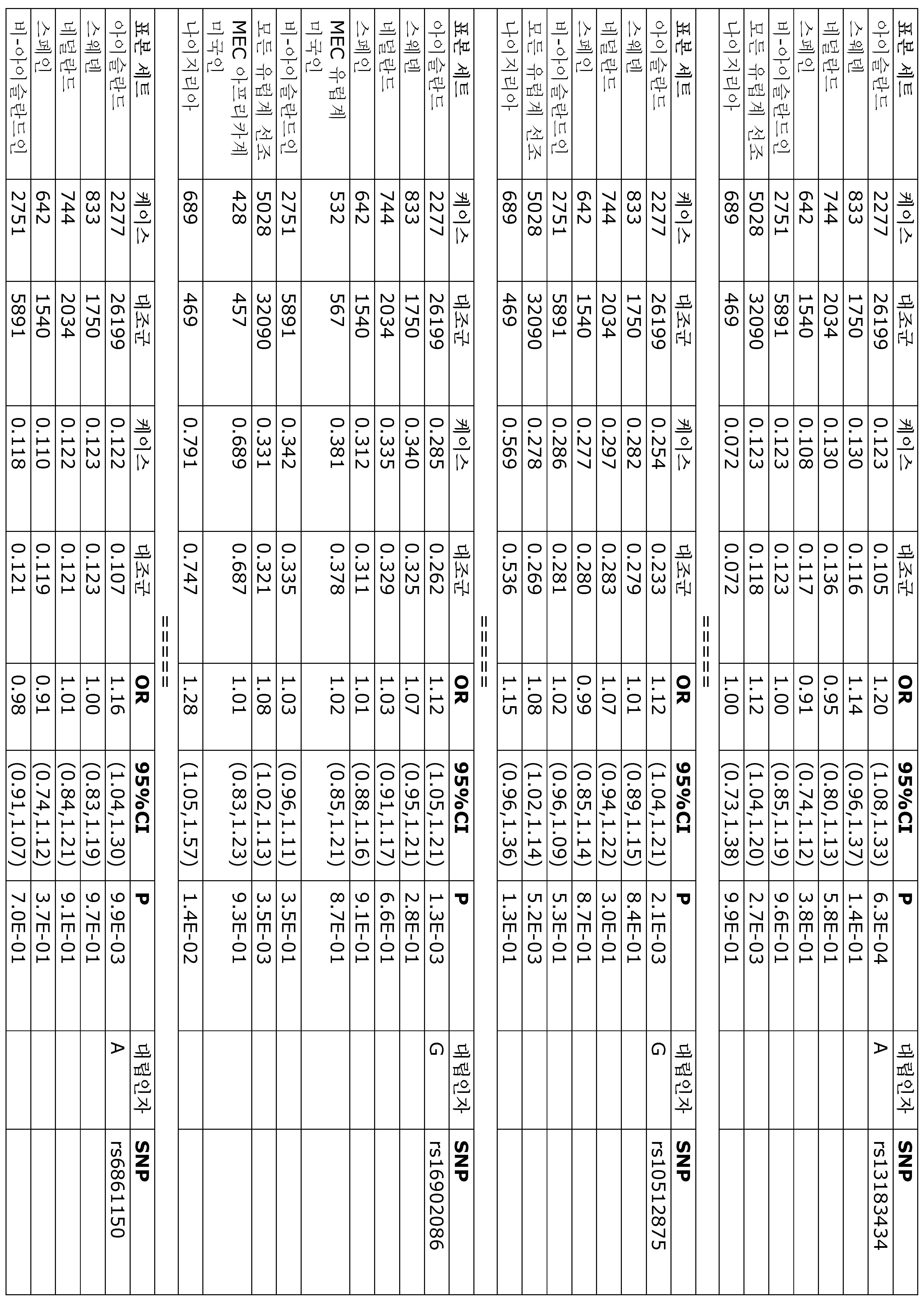Figure 112009078431185-PCT00032