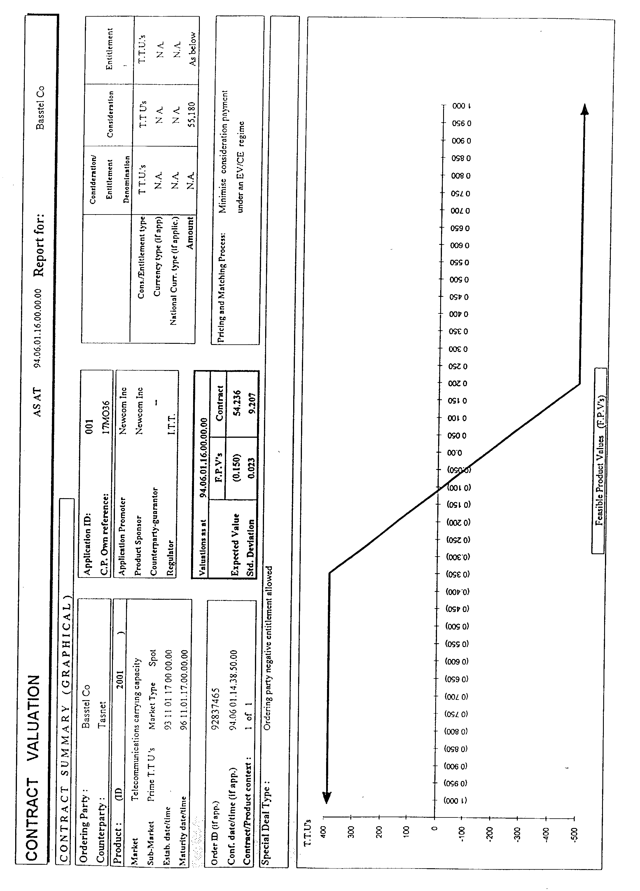 Figure US20030023546A1-20030130-P00014