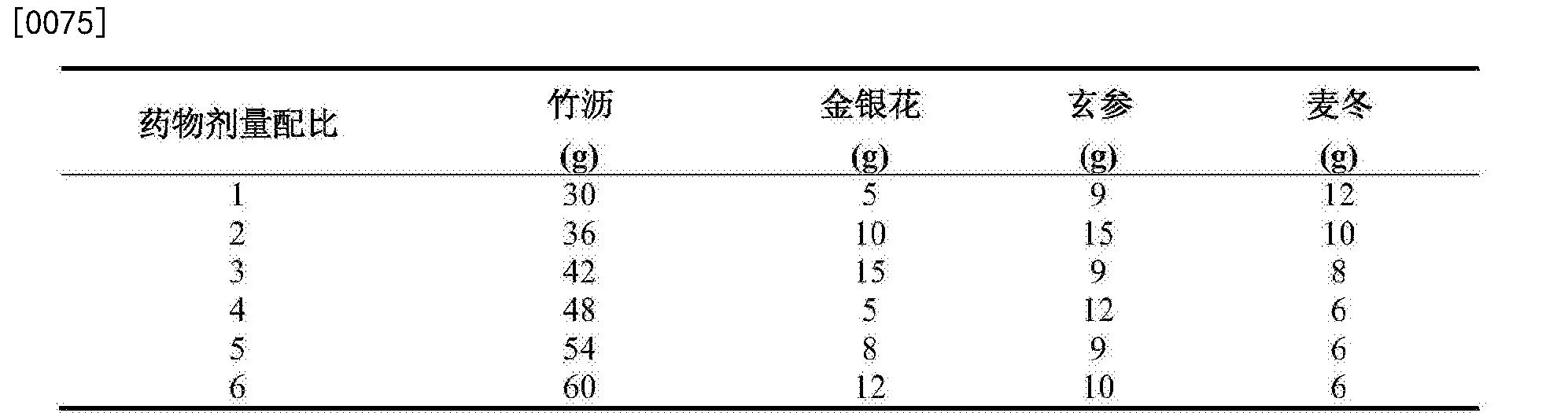 Figure CN104623351BD00071