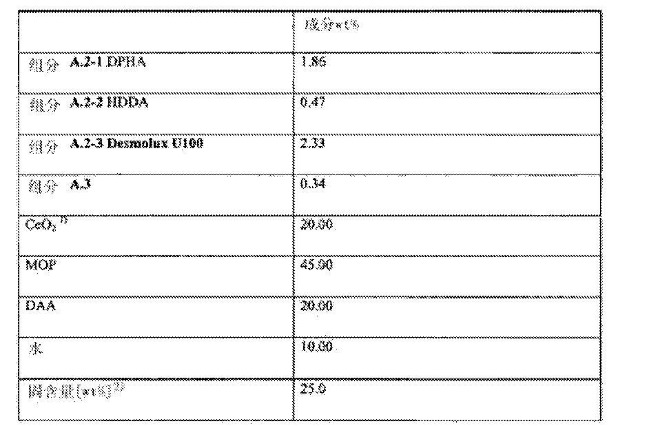Figure CN102576557BD00281