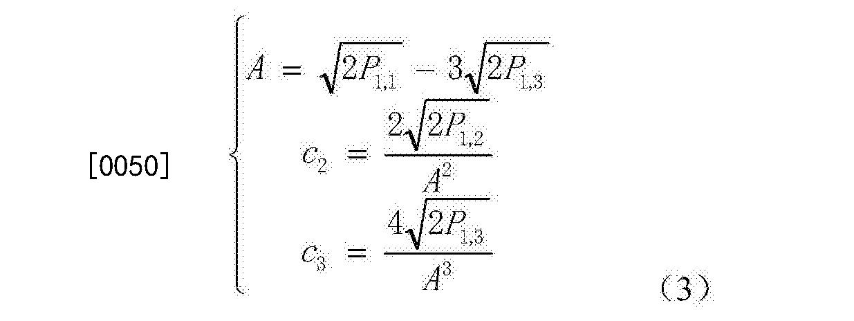 Figure CN106161125AD00091