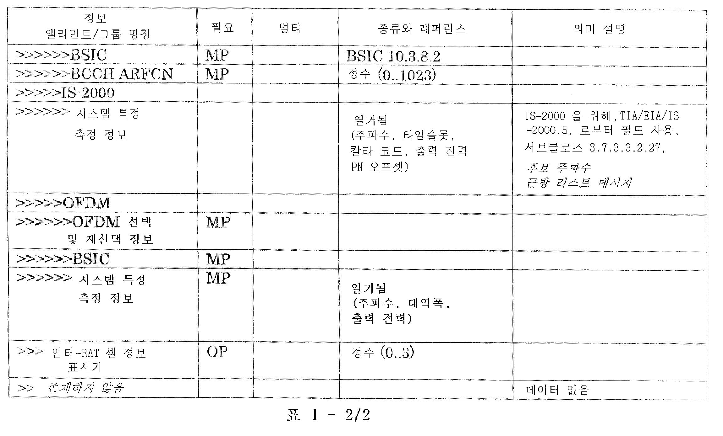 Figure 112011105072977-pat00002