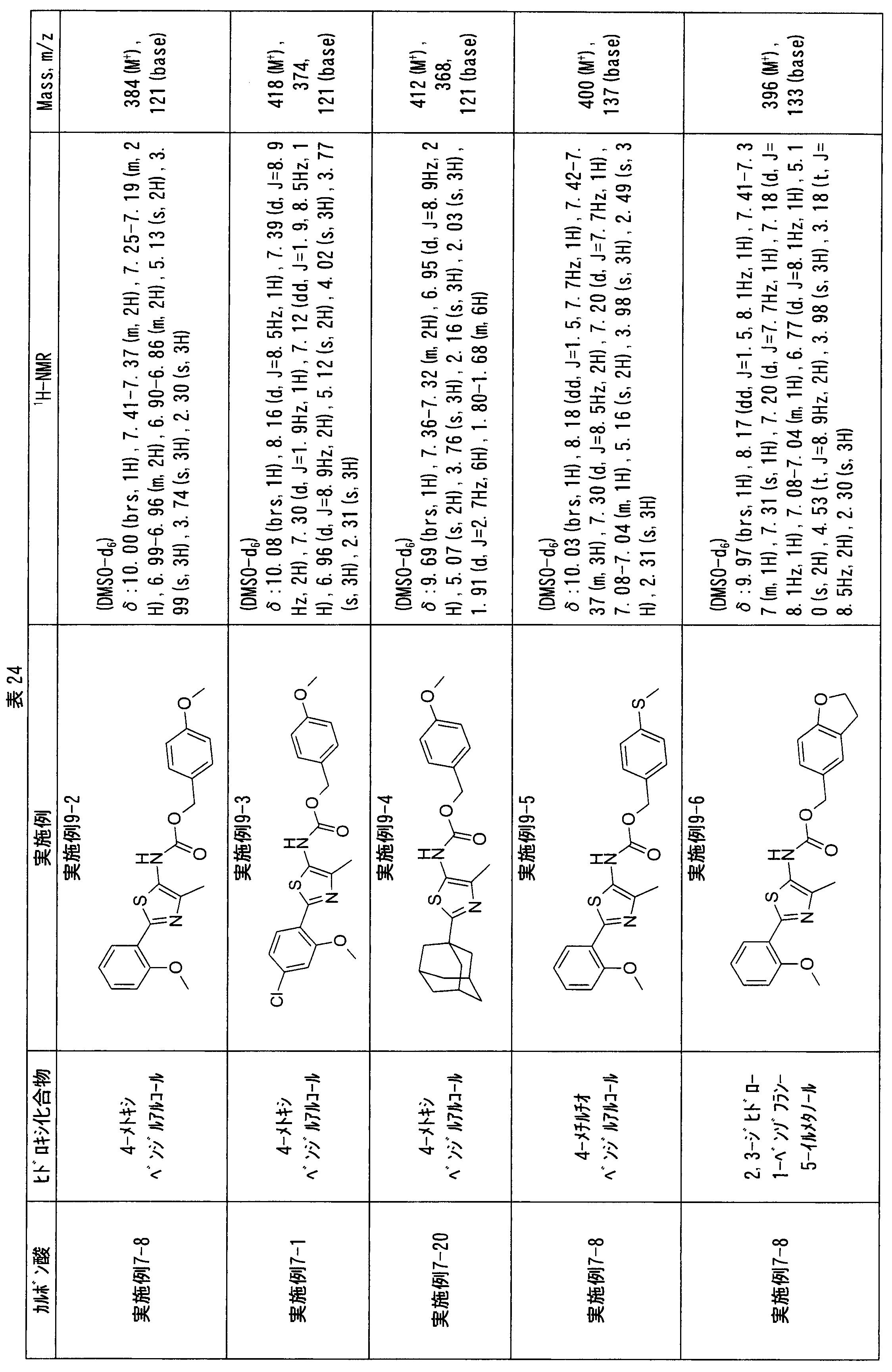 WO2012002527A1 - 複素環化合物...